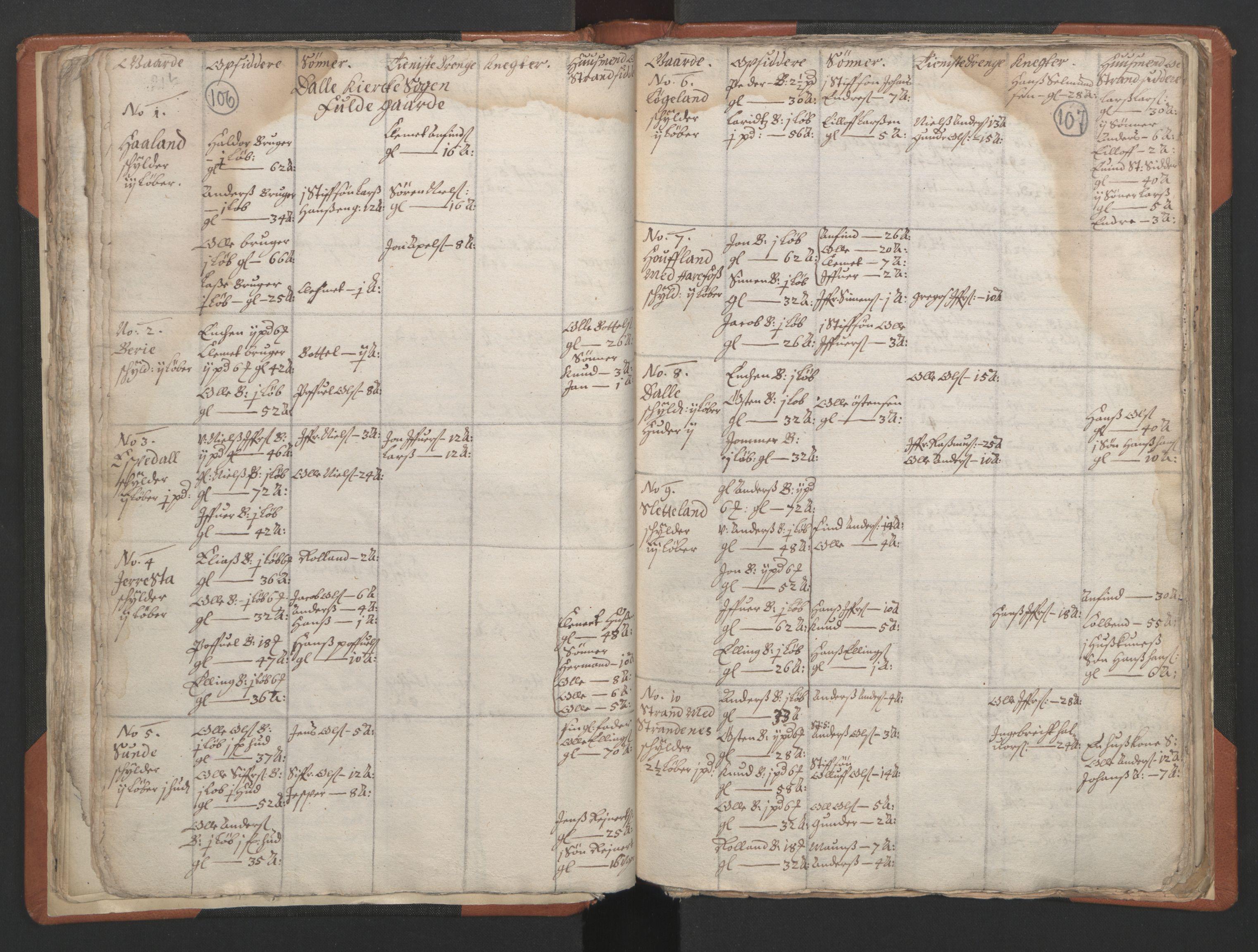 RA, Sogneprestenes manntall 1664-1666, nr. 24: Sunnfjord prosti, 1664-1666, s. 106-107