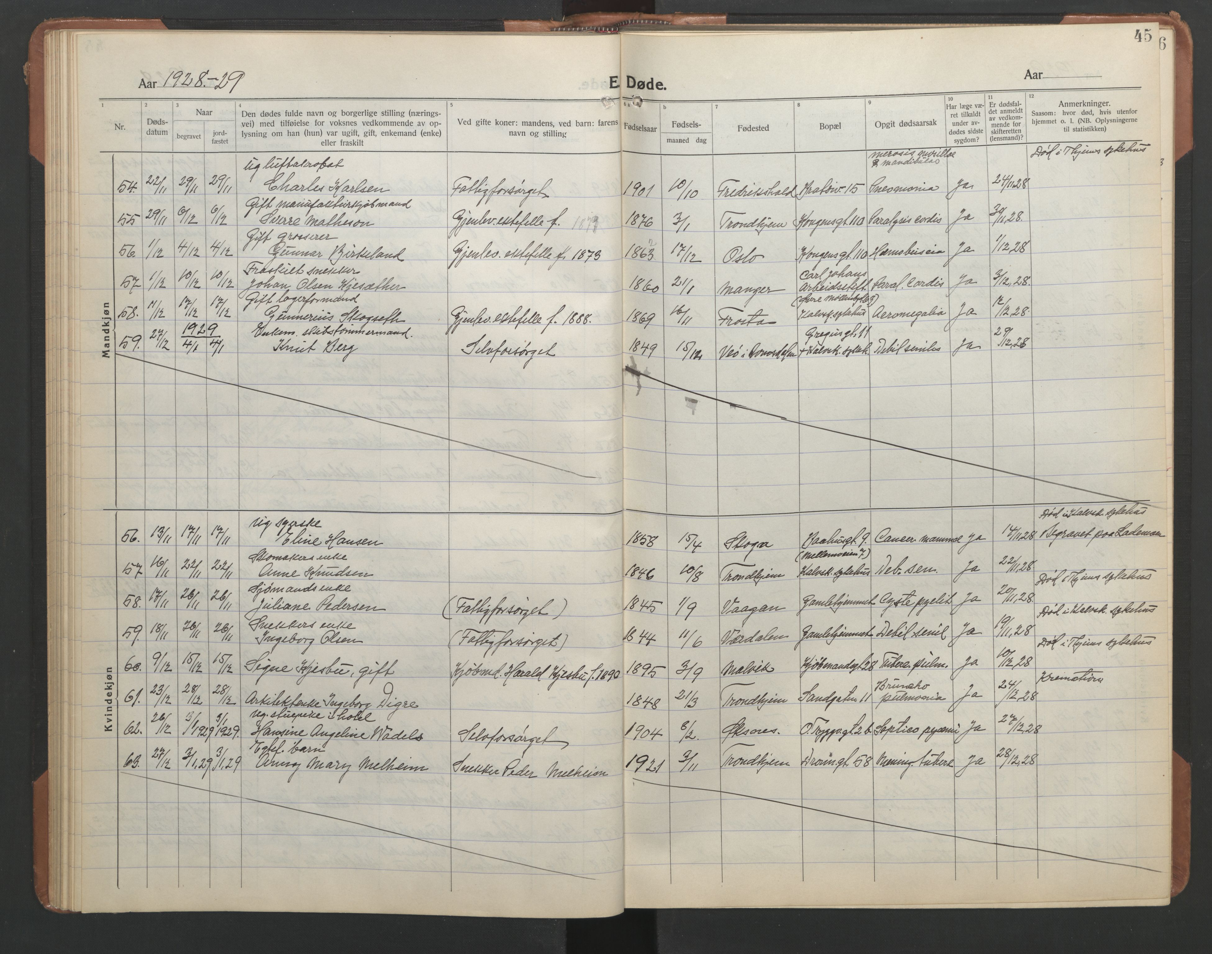 SAT, Ministerialprotokoller, klokkerbøker og fødselsregistre - Sør-Trøndelag, 602/L0150: Klokkerbok nr. 602C18, 1922-1949, s. 45