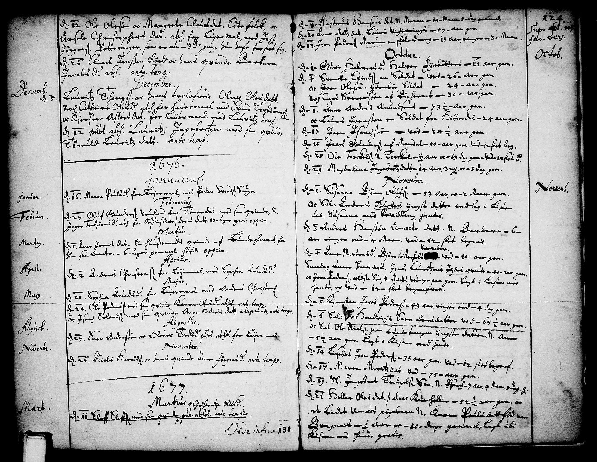 SAKO, Skien kirkebøker, F/Fa/L0001: Ministerialbok nr. 1, 1659-1679, s. 124