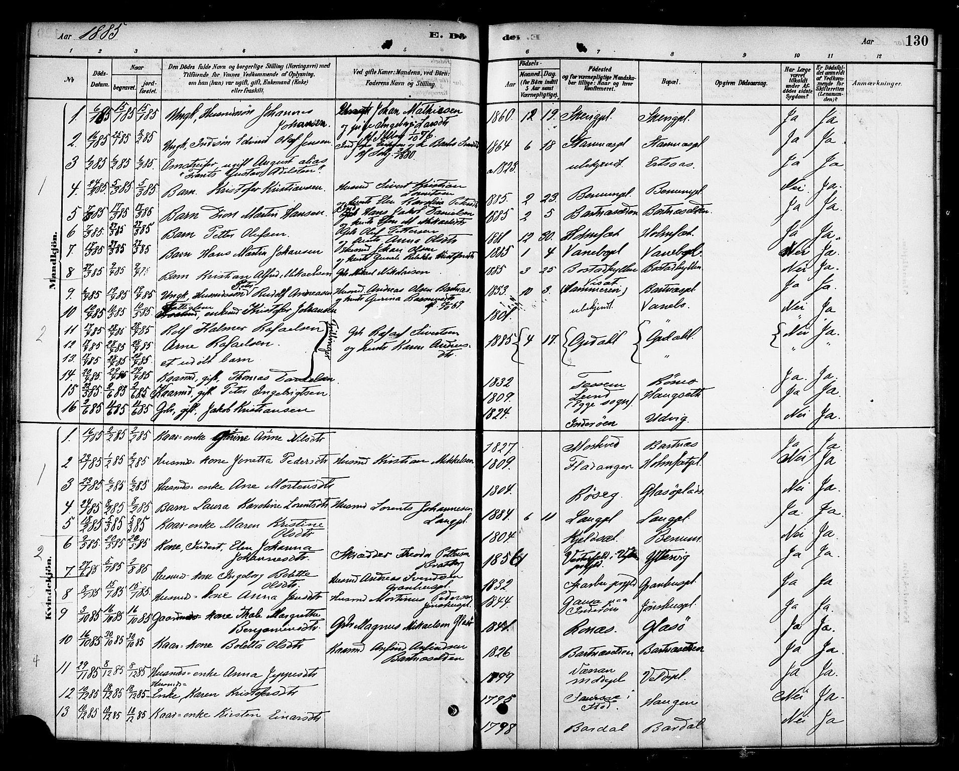 SAT, Ministerialprotokoller, klokkerbøker og fødselsregistre - Nord-Trøndelag, 741/L0395: Ministerialbok nr. 741A09, 1878-1888, s. 130