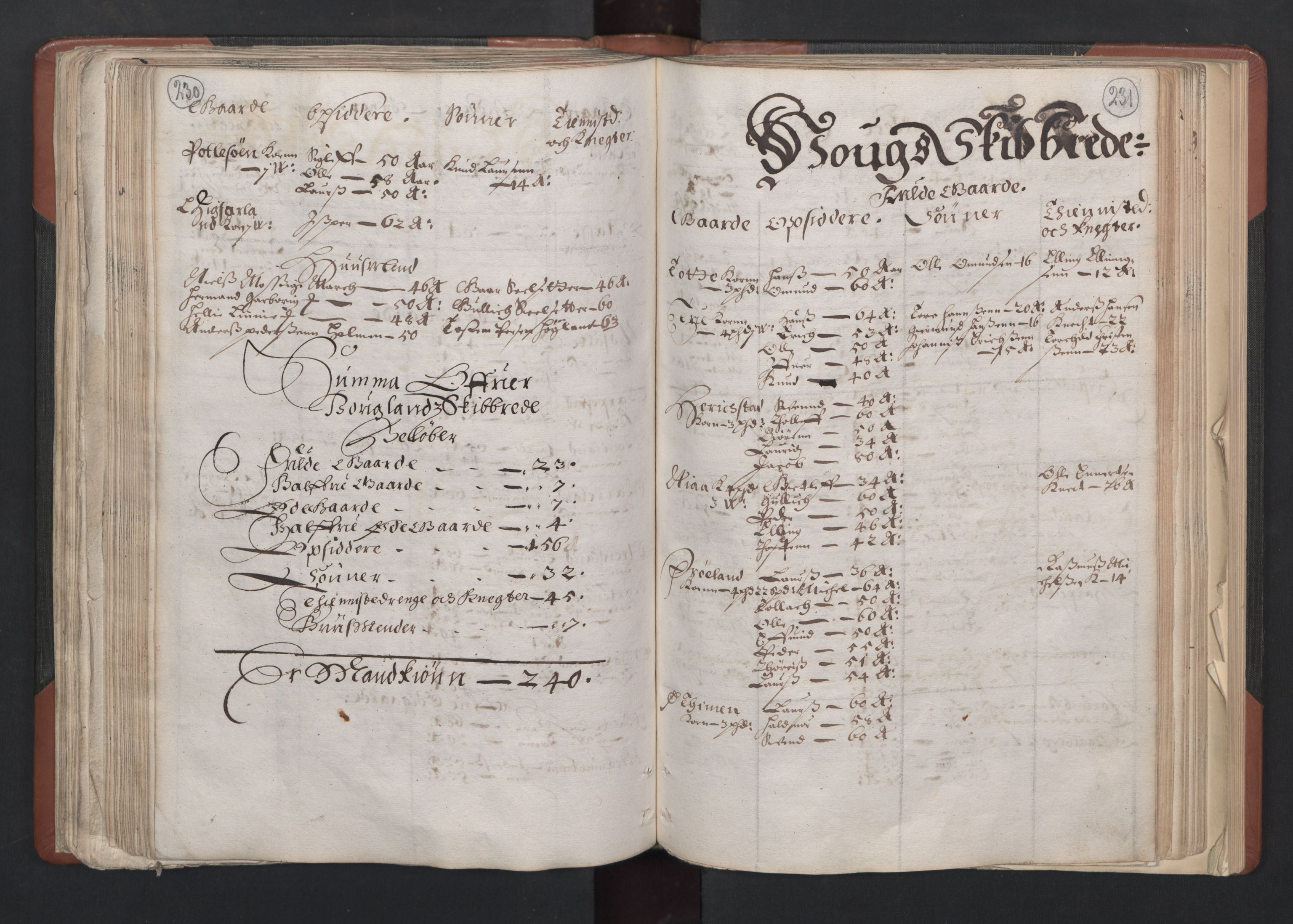 RA, Fogdenes og sorenskrivernes manntall 1664-1666, nr. 11: Jæren og Dalane fogderi, 1664, s. 230-231