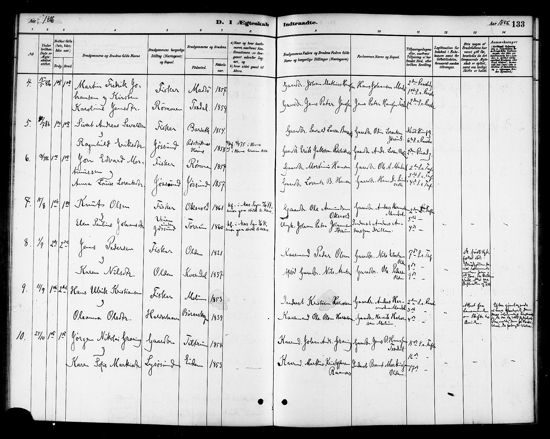 SAT, Ministerialprotokoller, klokkerbøker og fødselsregistre - Sør-Trøndelag, 654/L0663: Ministerialbok nr. 654A01, 1880-1894, s. 133