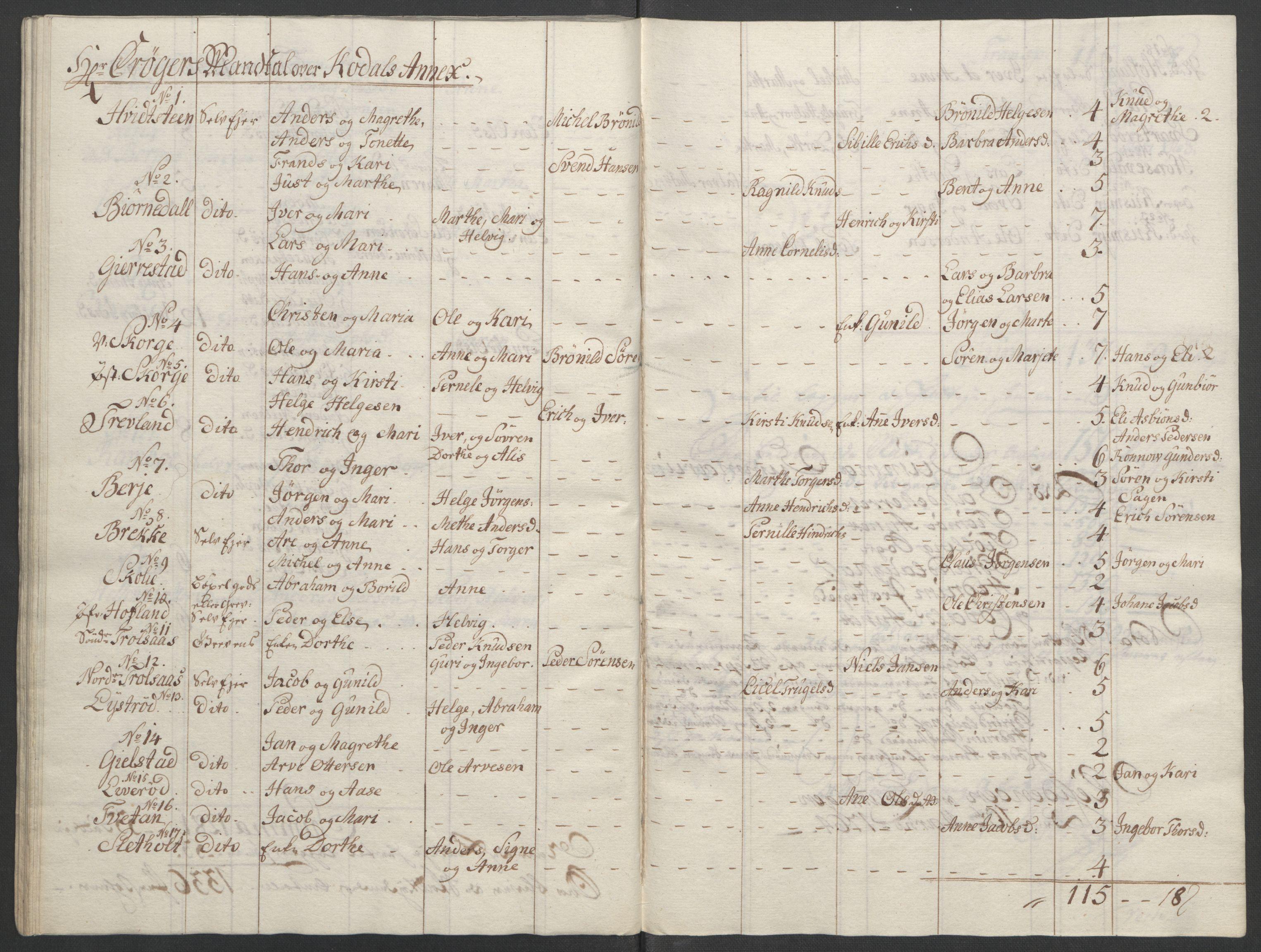 RA, Rentekammeret inntil 1814, Reviderte regnskaper, Fogderegnskap, R33/L2033: Ekstraskatten Larvik grevskap, 1762-1764, s. 481