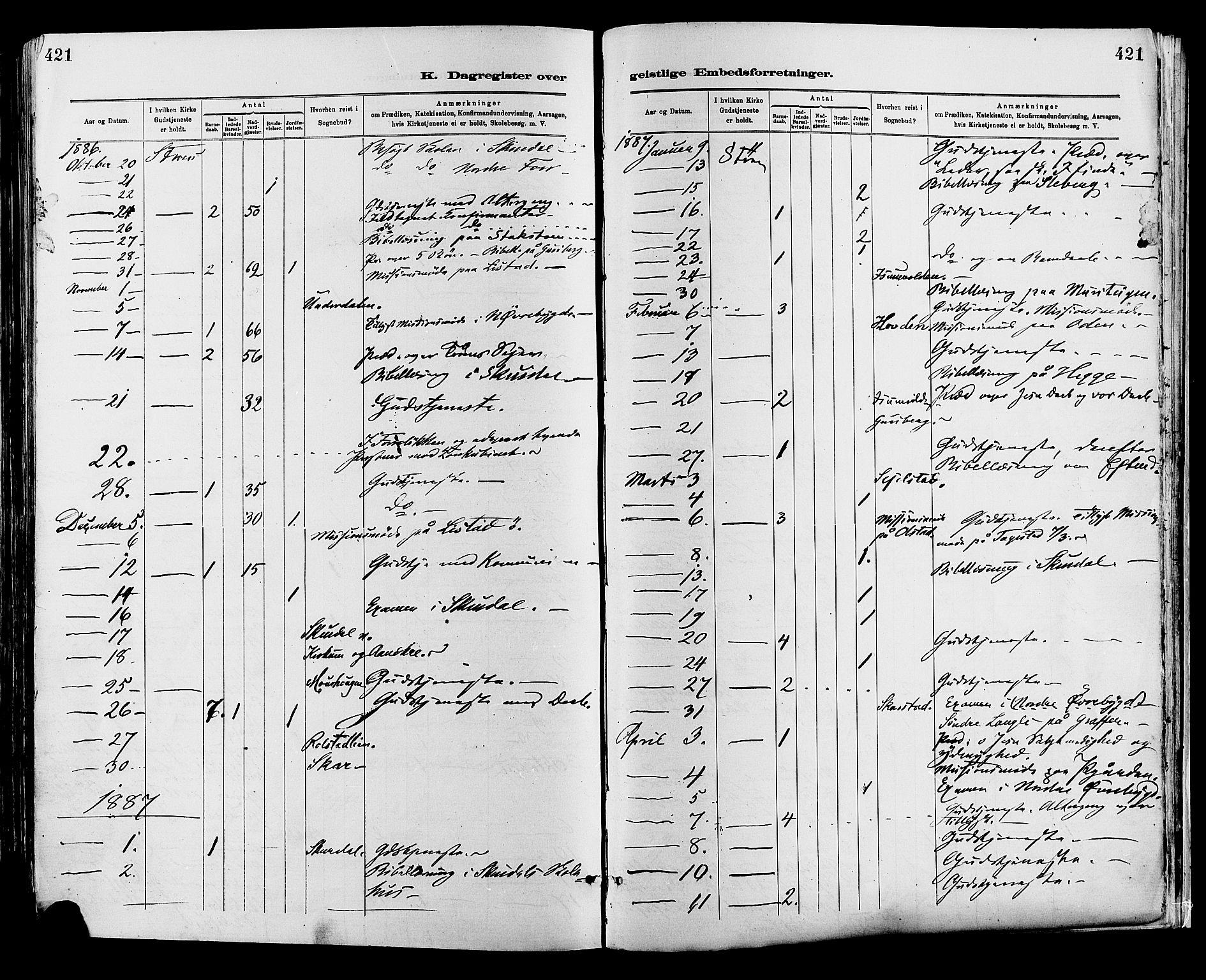 SAH, Sør-Fron prestekontor, H/Ha/Haa/L0003: Ministerialbok nr. 3, 1881-1897, s. 421