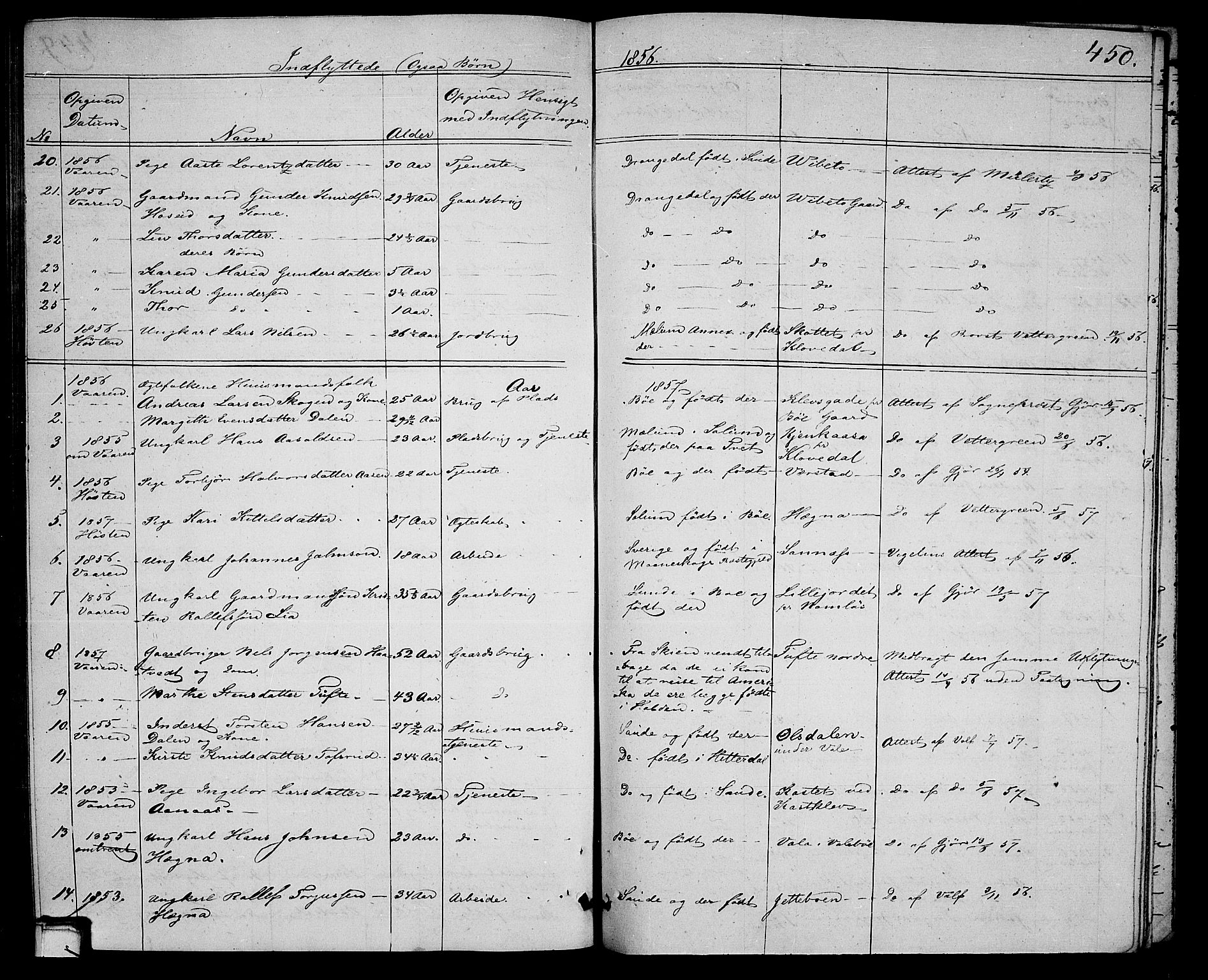 SAKO, Holla kirkebøker, G/Ga/L0003: Klokkerbok nr. I 3, 1849-1866, s. 450
