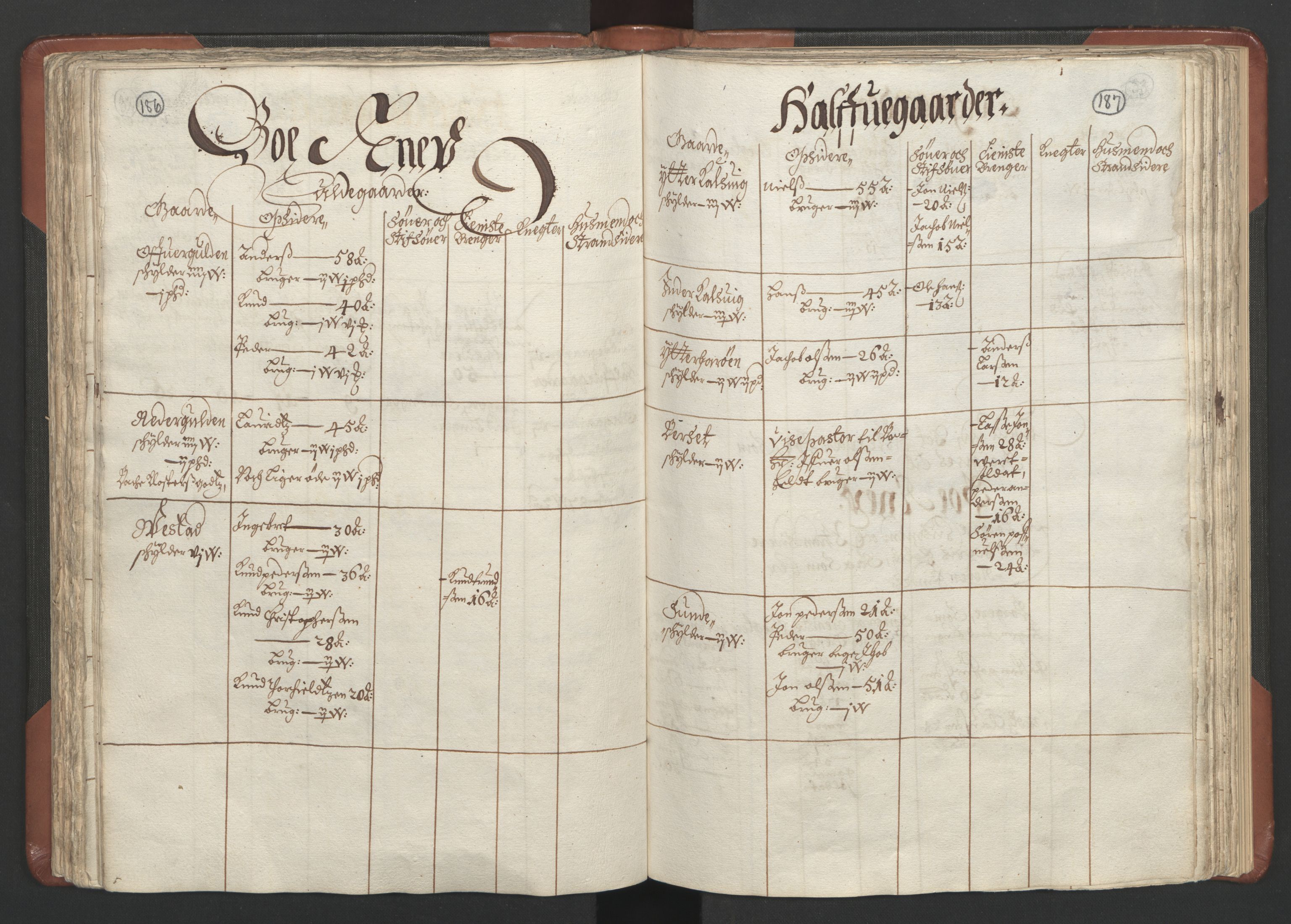 RA, Fogdenes og sorenskrivernes manntall 1664-1666, nr. 16: Romsdal fogderi og Sunnmøre fogderi, 1664-1665, s. 186-187