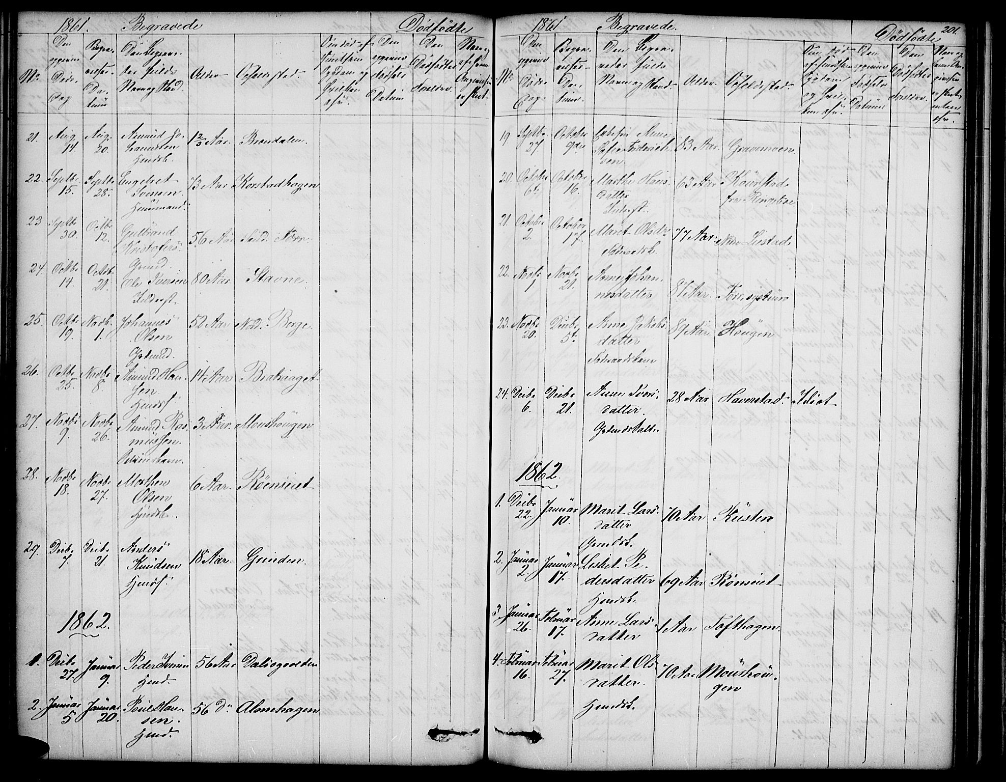 SAH, Sør-Fron prestekontor, H/Ha/Hab/L0001: Klokkerbok nr. 1, 1844-1863, s. 201