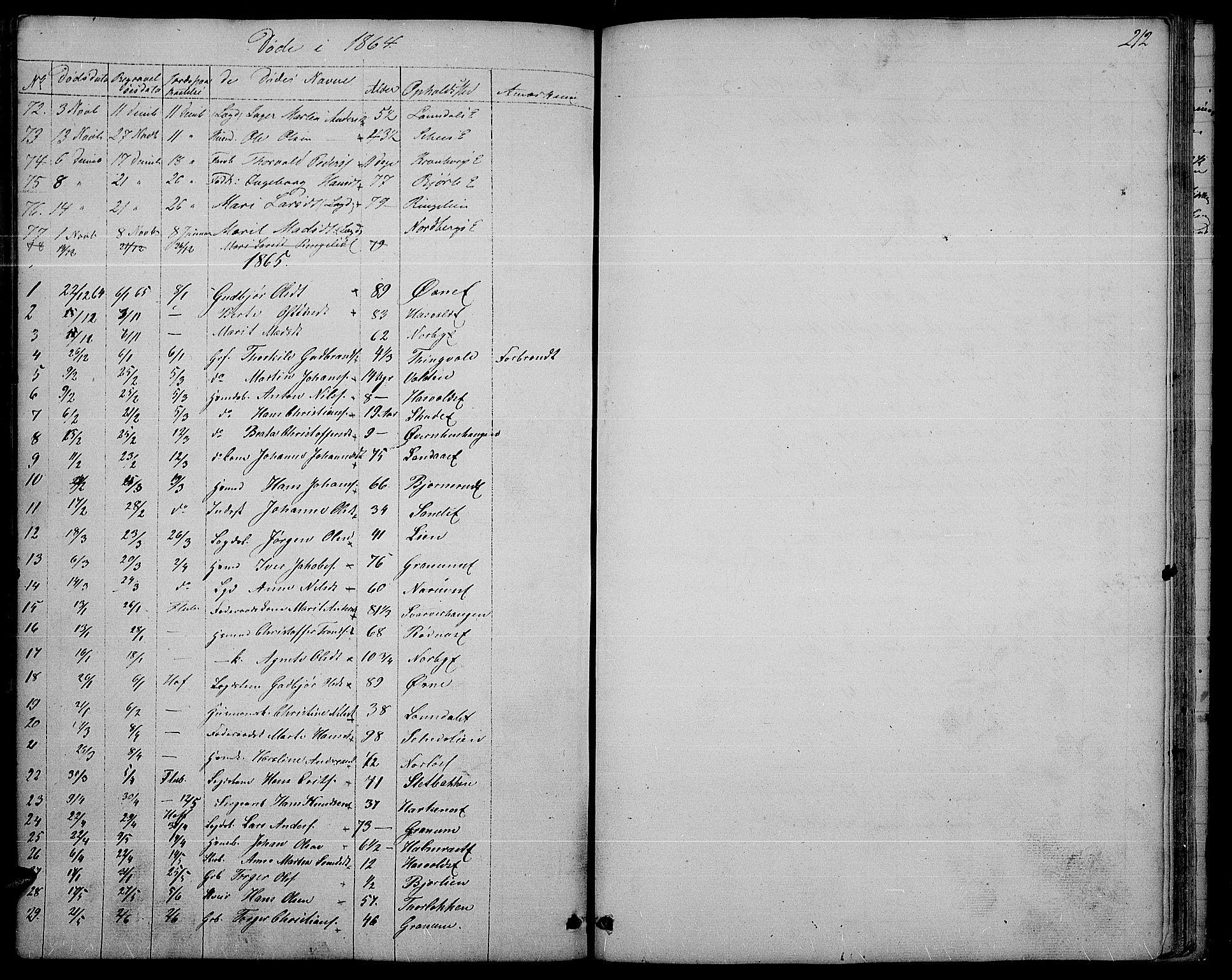 SAH, Søndre Land prestekontor, L/L0001: Klokkerbok nr. 1, 1849-1883, s. 212