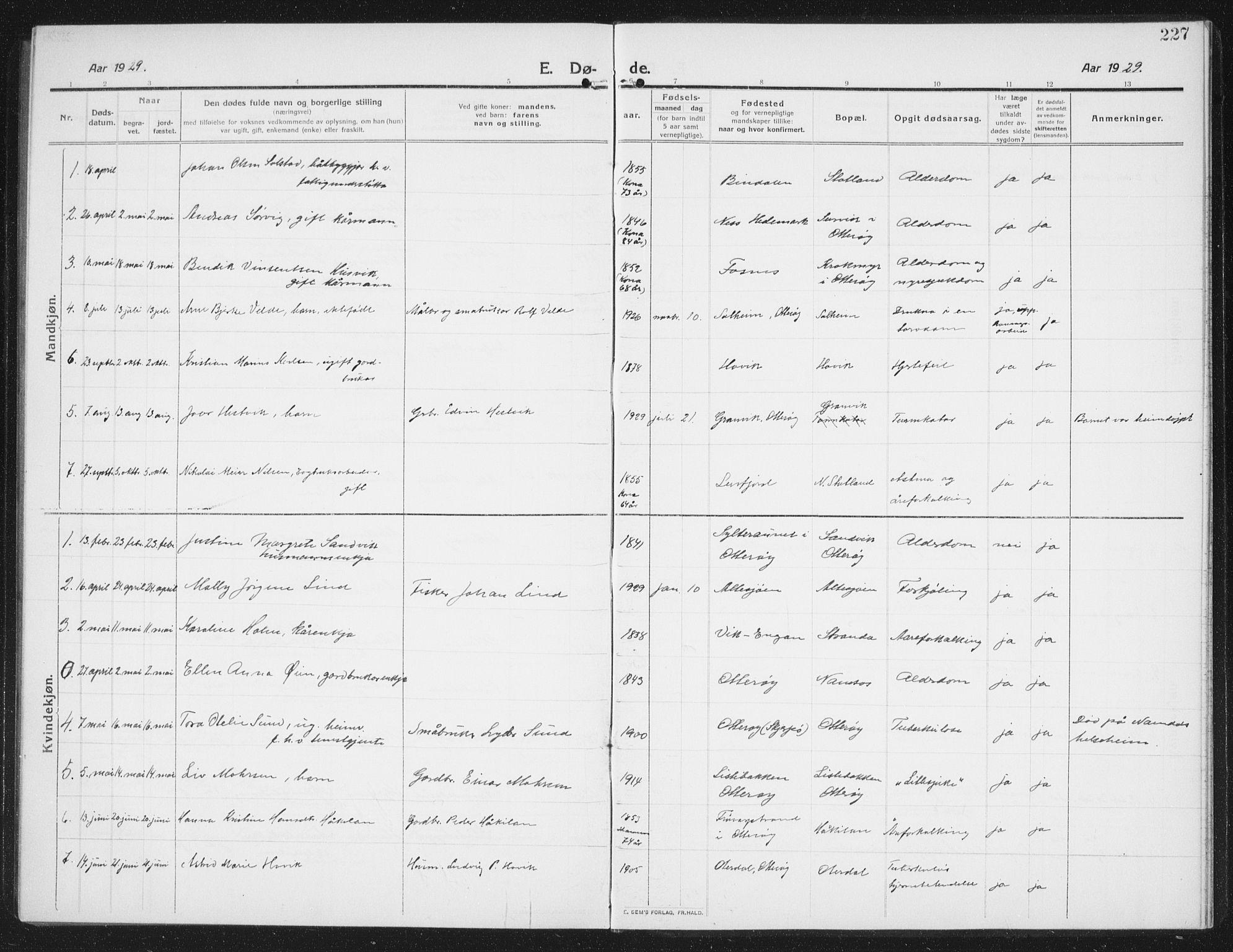SAT, Ministerialprotokoller, klokkerbøker og fødselsregistre - Nord-Trøndelag, 774/L0630: Klokkerbok nr. 774C01, 1910-1934, s. 227