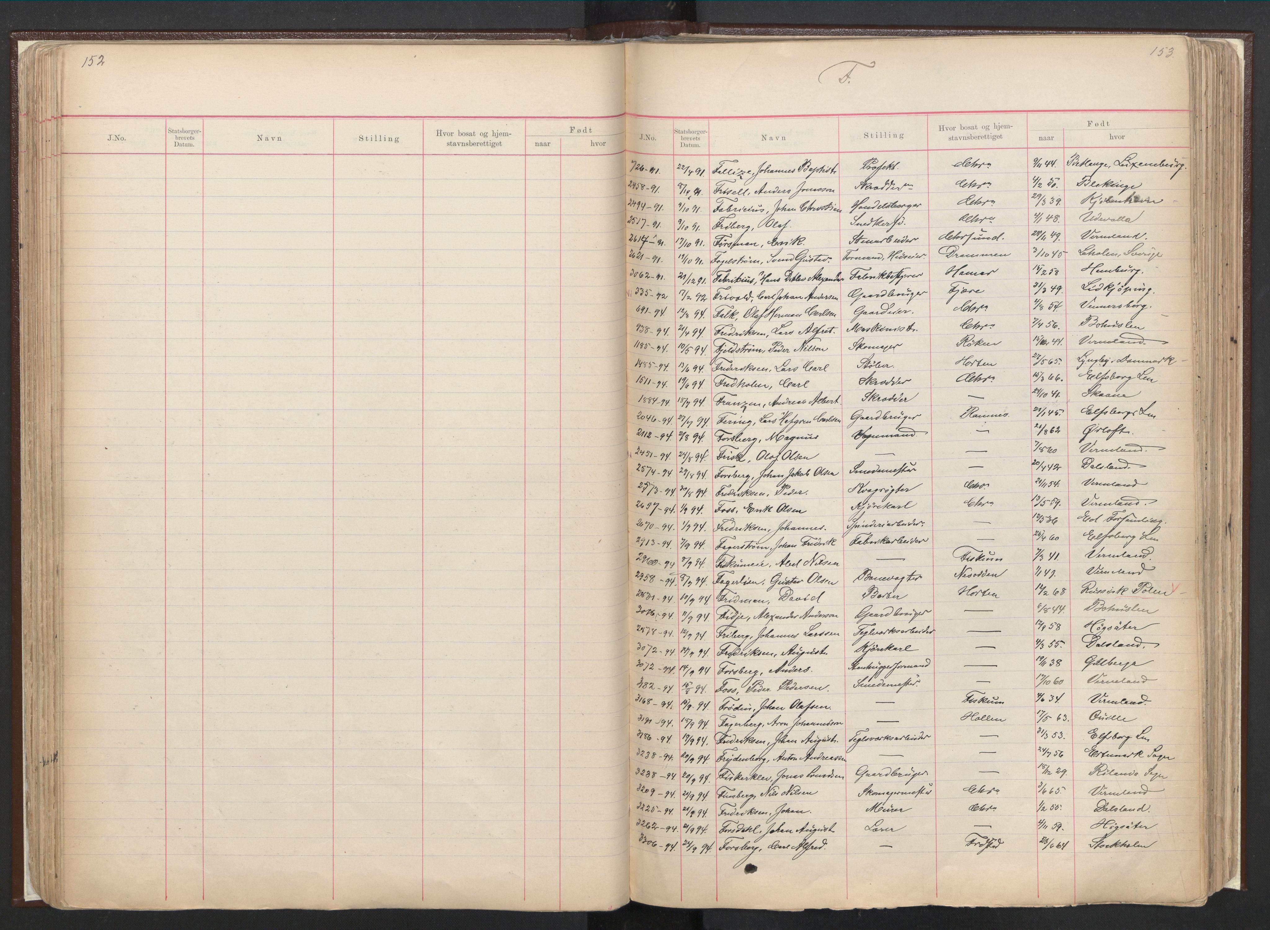 RA, Justisdepartementet, 3. politikontor P3, C/Cc/L0001: Journal over statsborgersaker, 1891-1946, s. 152-153