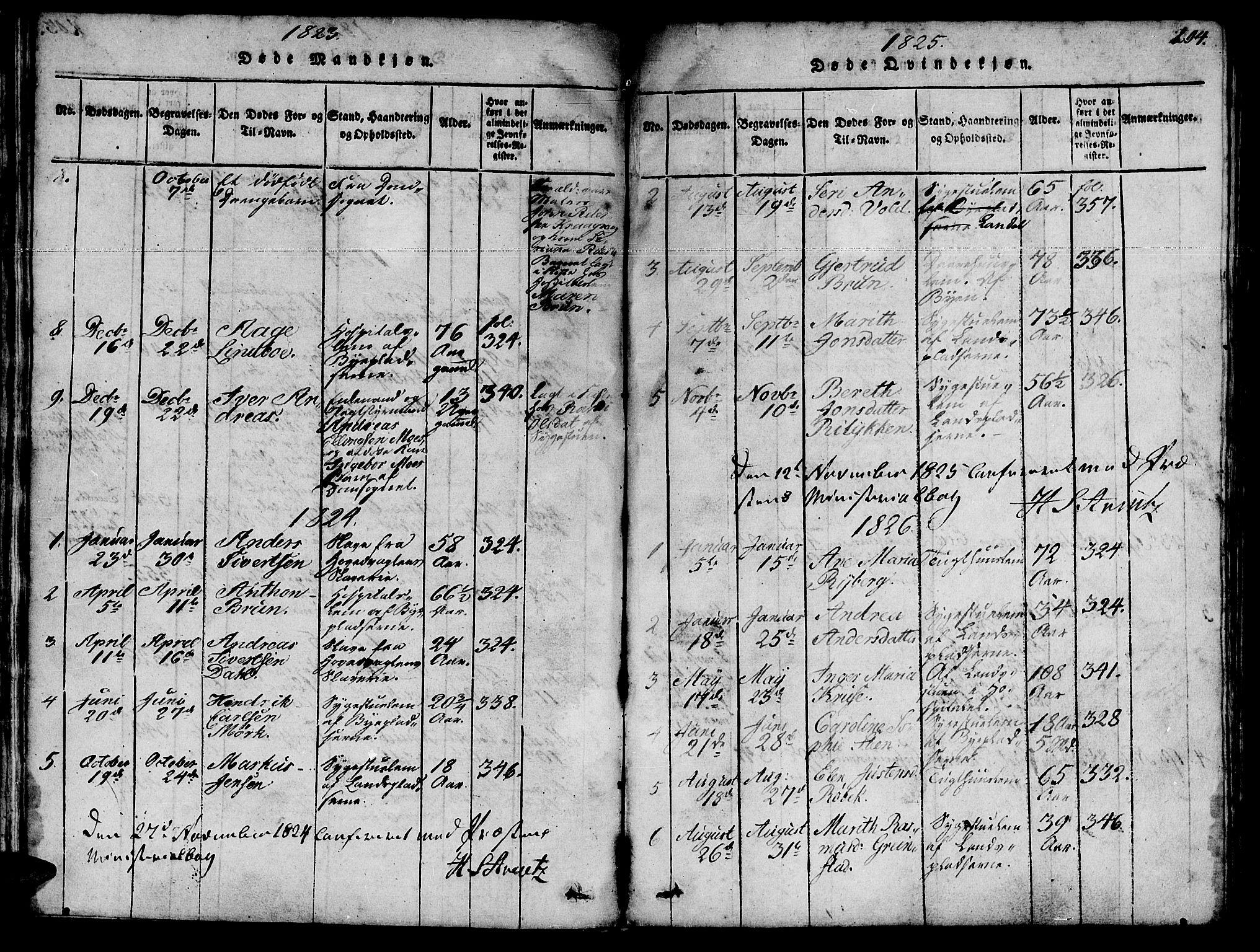 SAT, Ministerialprotokoller, klokkerbøker og fødselsregistre - Sør-Trøndelag, 623/L0478: Klokkerbok nr. 623C01, 1815-1873, s. 104