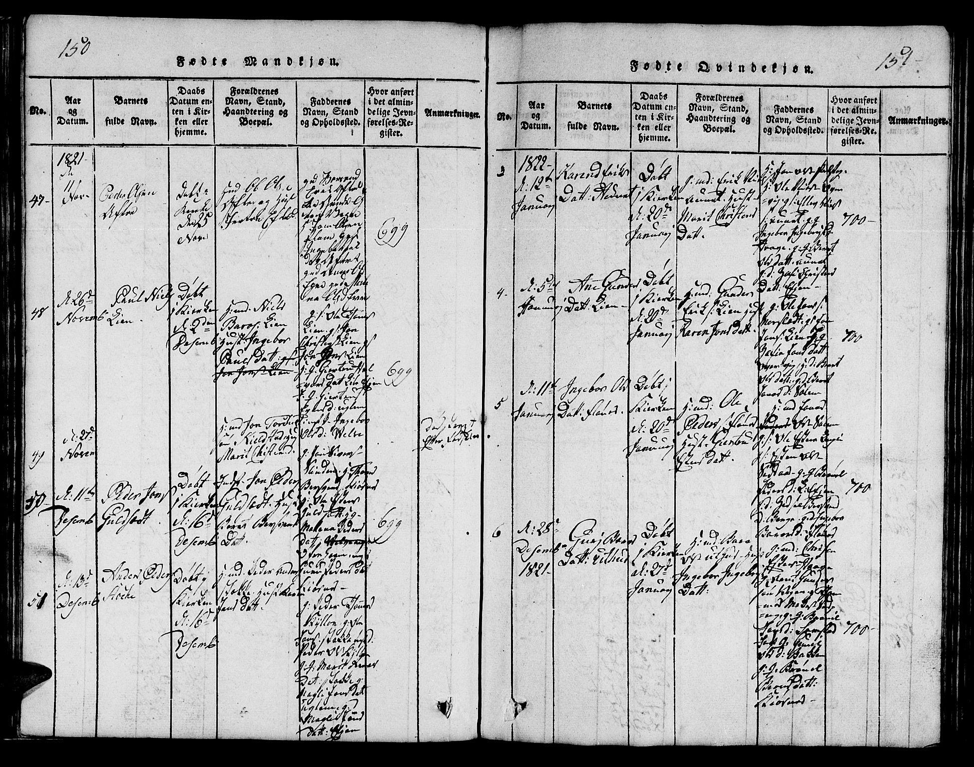 SAT, Ministerialprotokoller, klokkerbøker og fødselsregistre - Sør-Trøndelag, 695/L1152: Klokkerbok nr. 695C03, 1816-1831, s. 150-151