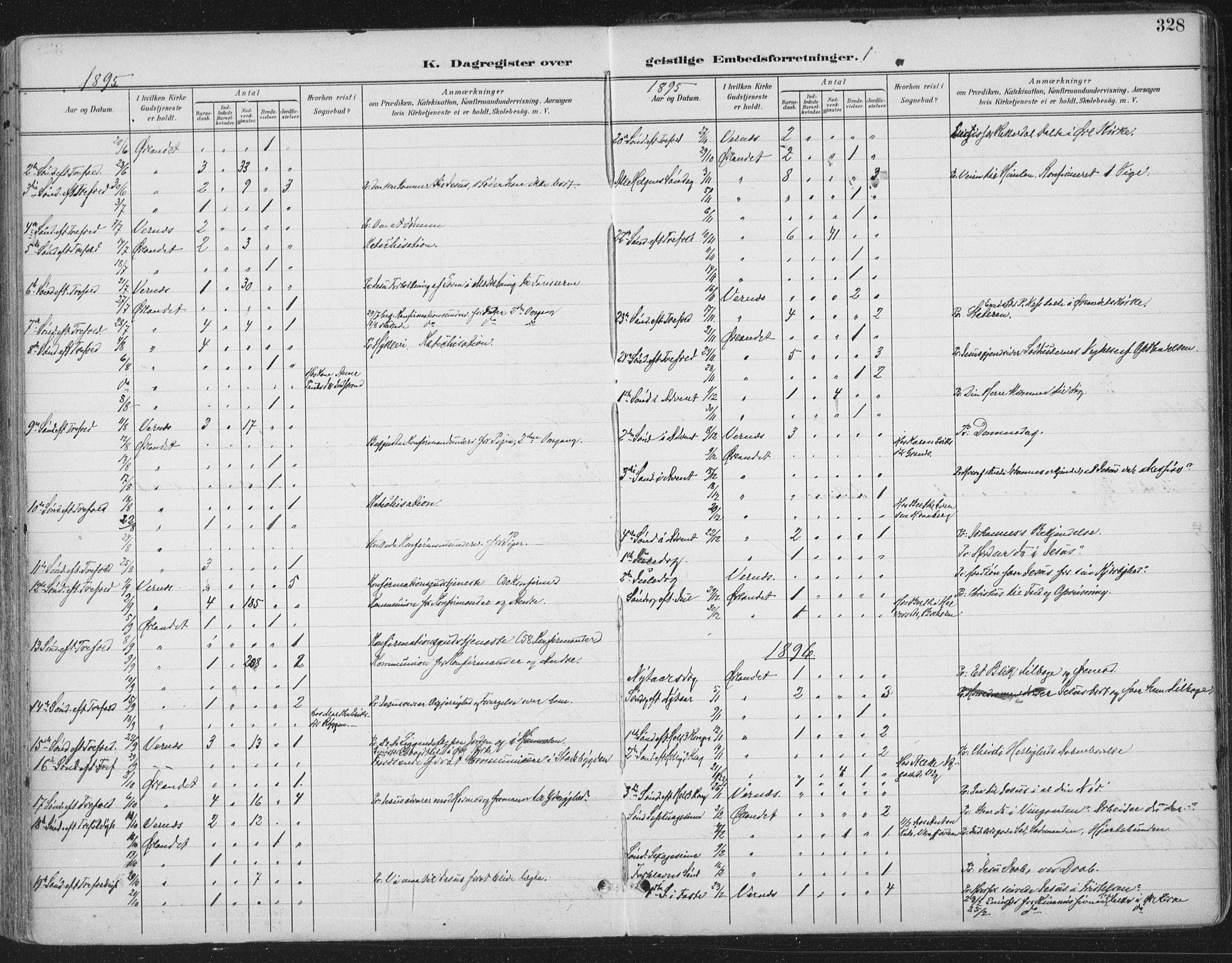SAT, Ministerialprotokoller, klokkerbøker og fødselsregistre - Sør-Trøndelag, 659/L0743: Ministerialbok nr. 659A13, 1893-1910, s. 328