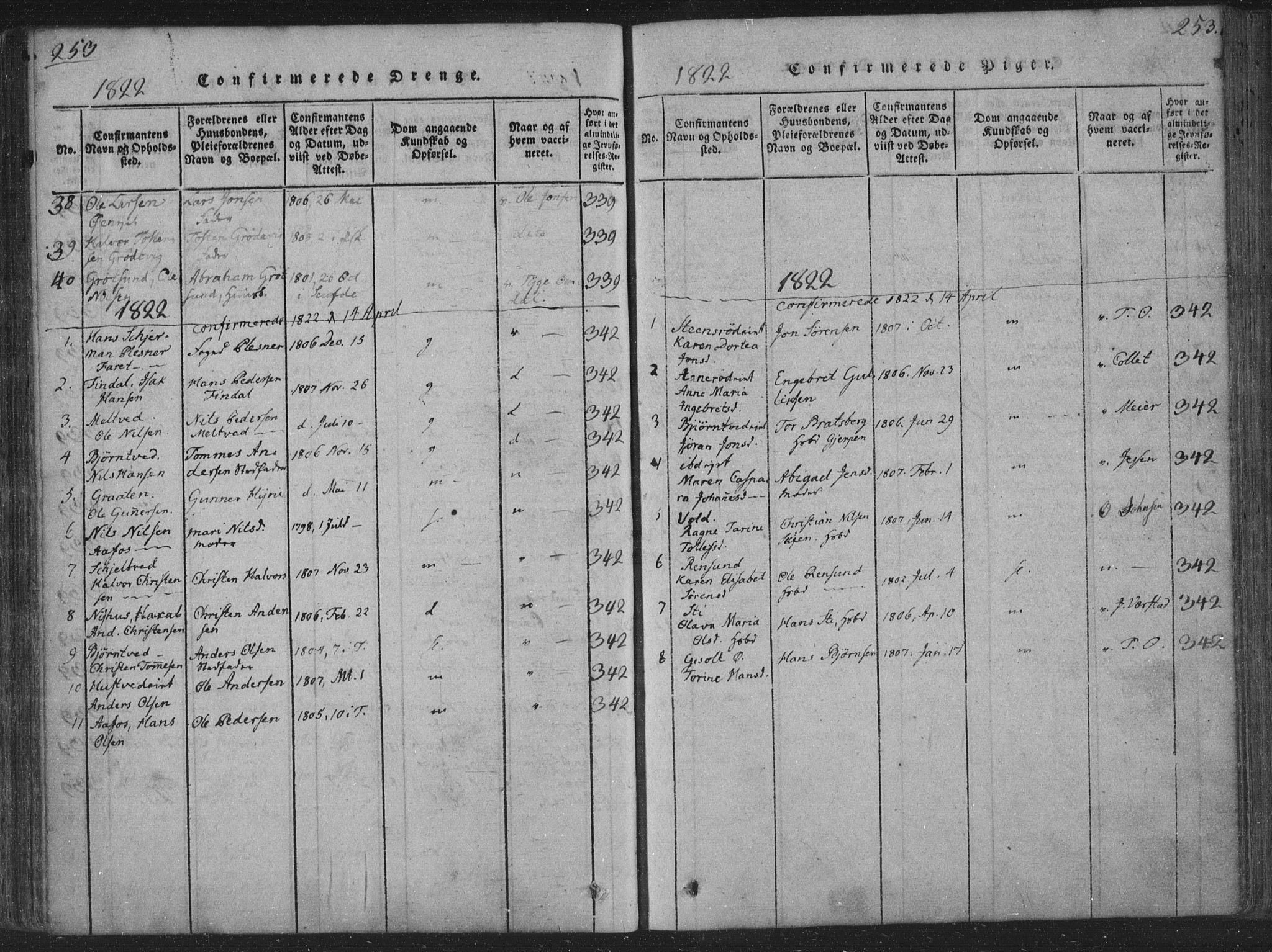 SAKO, Solum kirkebøker, F/Fa/L0004: Ministerialbok nr. I 4, 1814-1833, s. 253