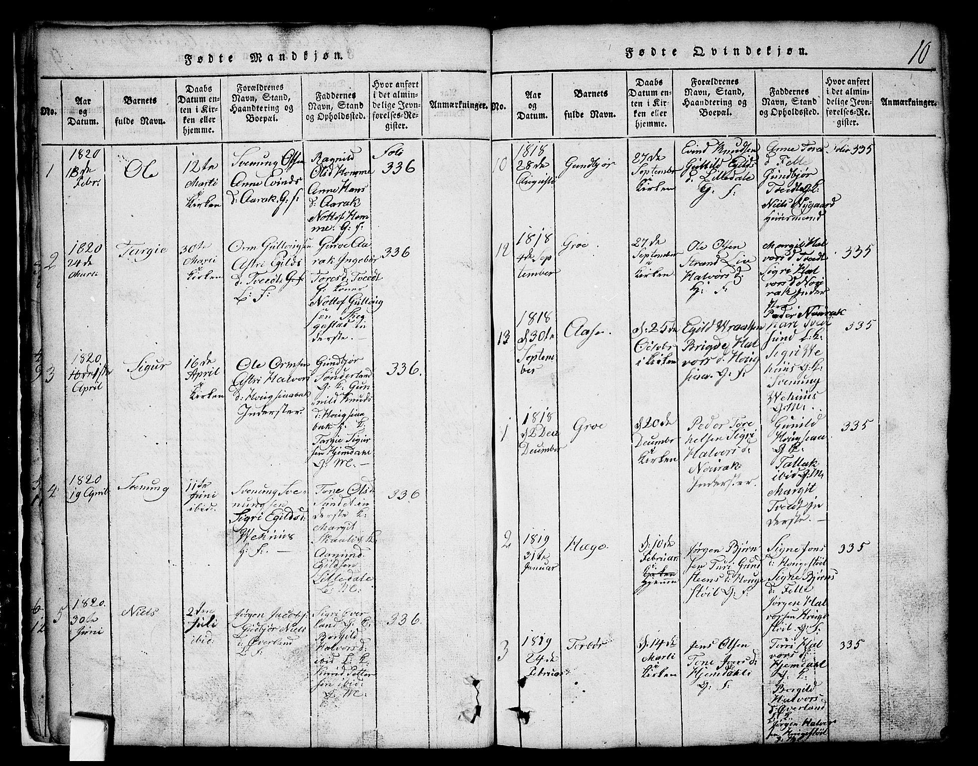 SAKO, Nissedal kirkebøker, G/Gb/L0001: Klokkerbok nr. II 1, 1814-1862, s. 10