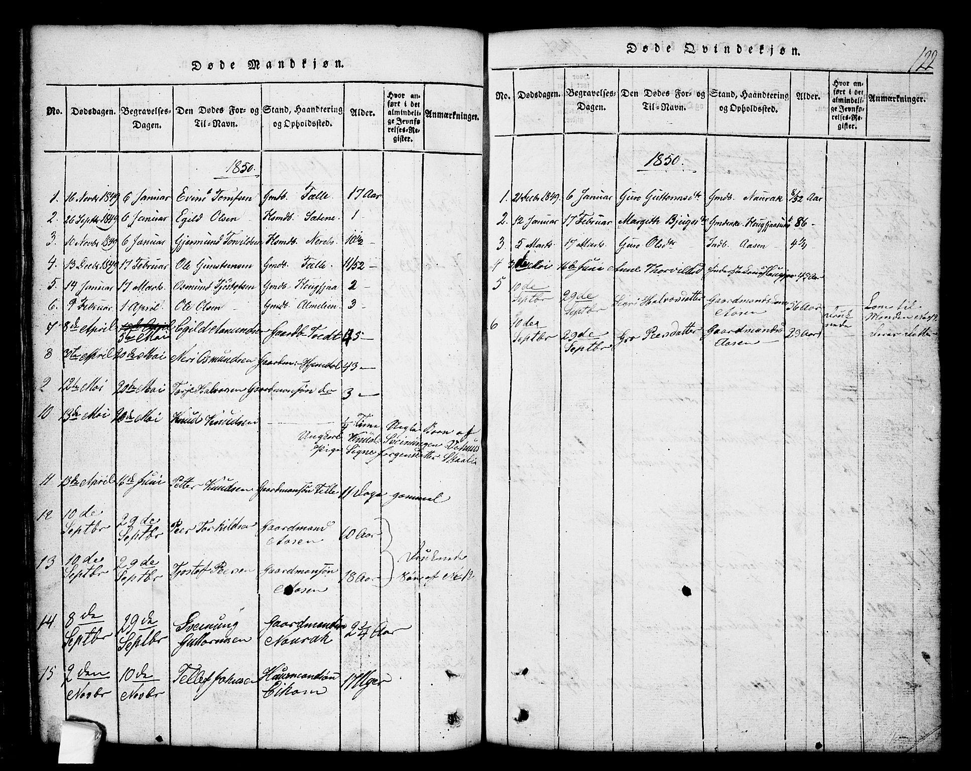 SAKO, Nissedal kirkebøker, G/Gb/L0001: Klokkerbok nr. II 1, 1814-1862, s. 122