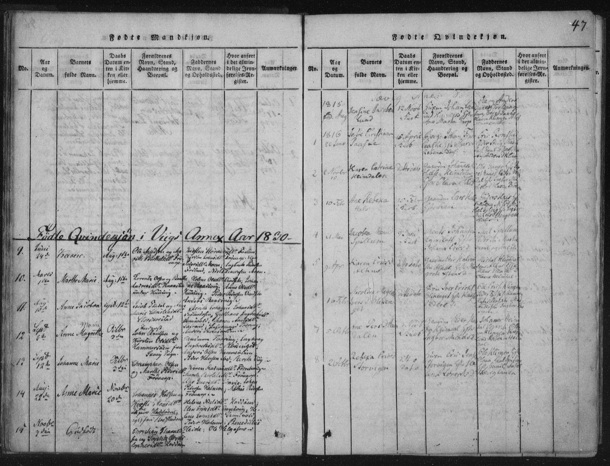 SAT, Ministerialprotokoller, klokkerbøker og fødselsregistre - Nord-Trøndelag, 773/L0609: Ministerialbok nr. 773A03 /4, 1815-1818, s. 47