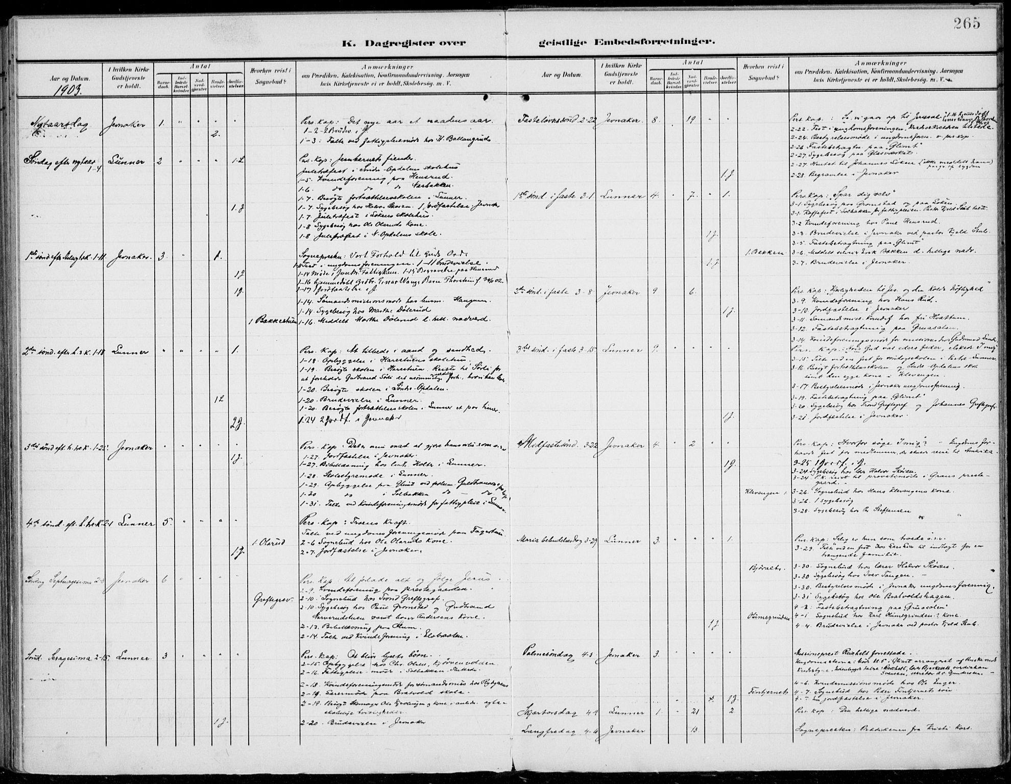 SAH, Jevnaker prestekontor, Ministerialbok nr. 11, 1902-1913, s. 265