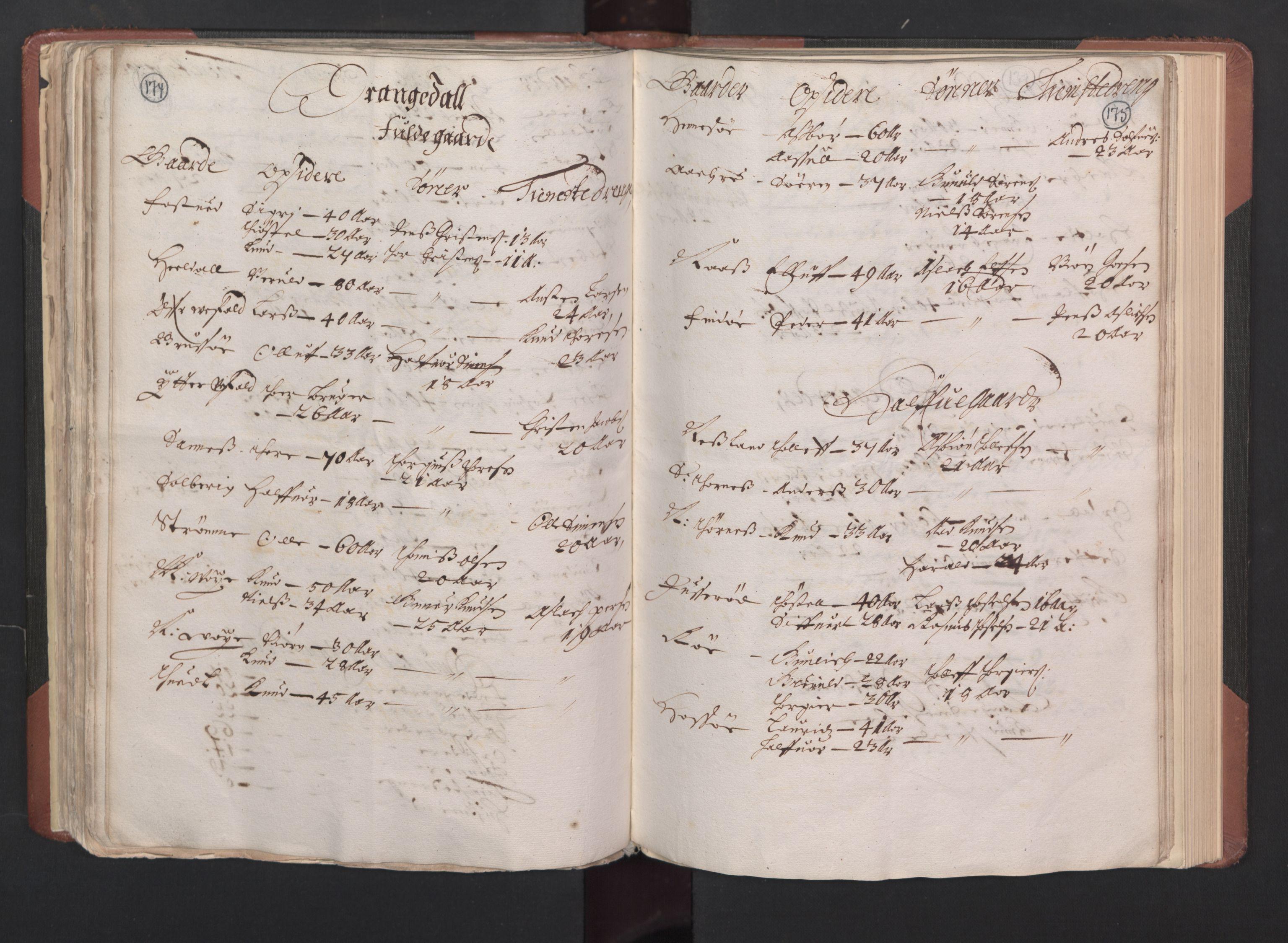 RA, Fogdenes og sorenskrivernes manntall 1664-1666, nr. 6: Øvre og Nedre Telemark fogderi og Bamble fogderi , 1664, s. 174-175