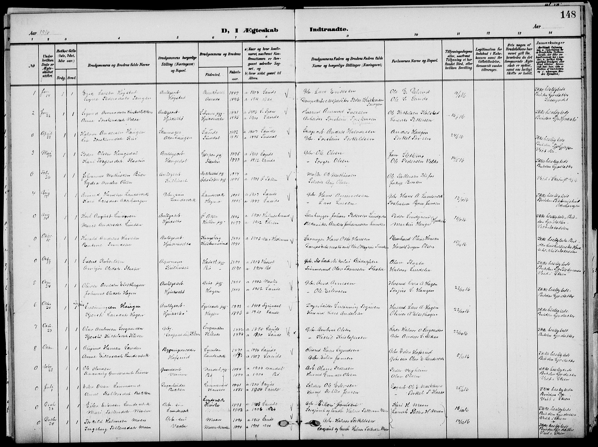 SAKO, Sauherad kirkebøker, G/Ga/L0004a: Klokkerbok nr. I 4, 1906-1934, s. 148