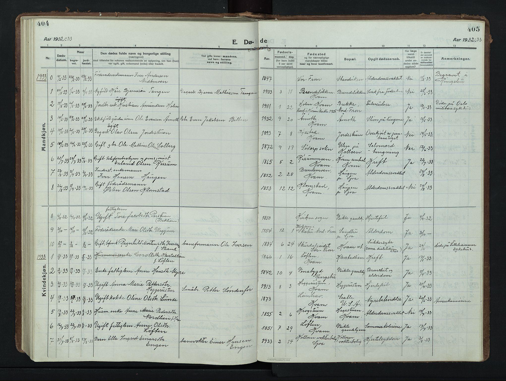 SAH, Nord-Fron prestekontor, Klokkerbok nr. 8, 1915-1948, s. 404-405