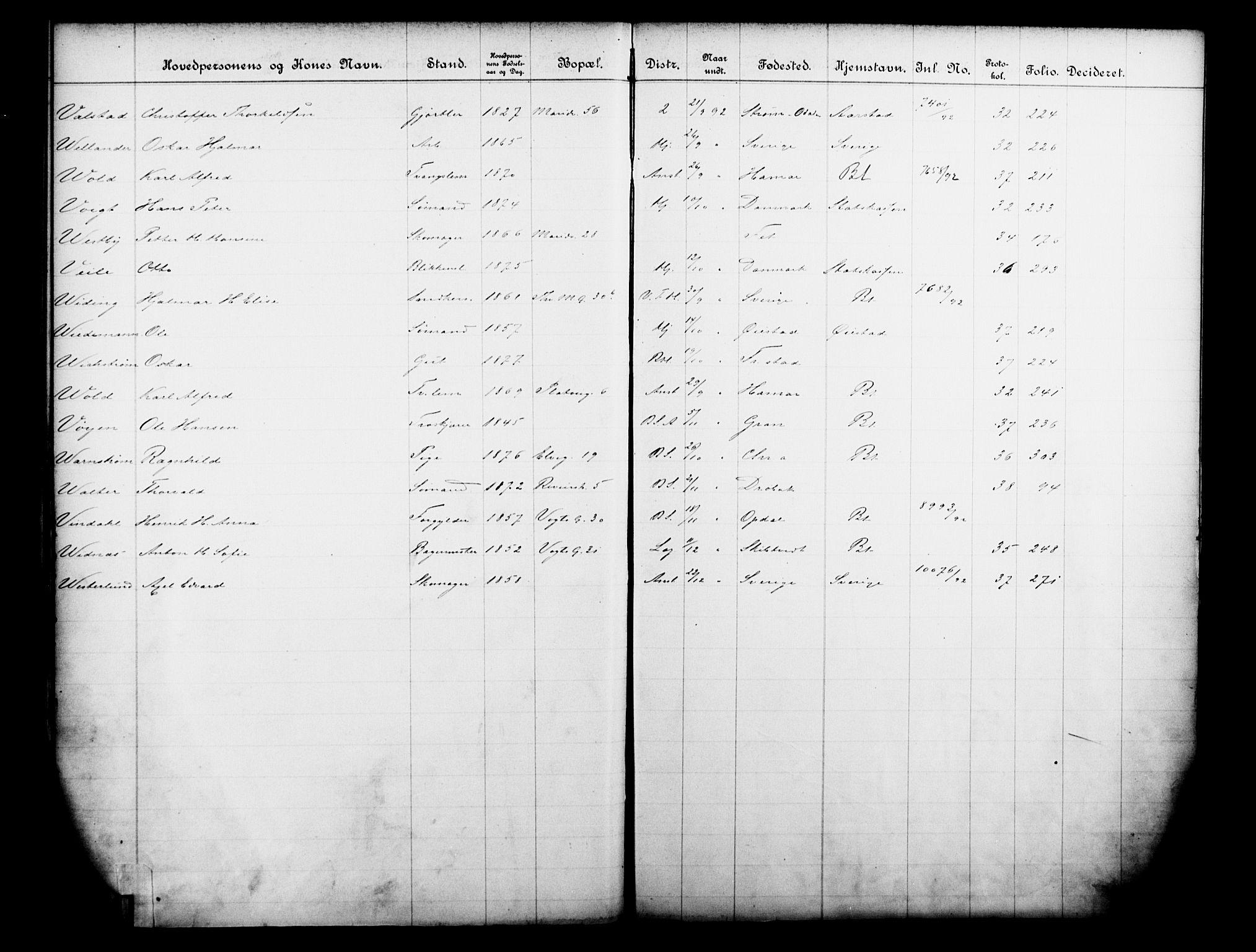 OBA, Fattigvesenet, Fb/L0012: Hjemstavnsregister, 1892, s. 162