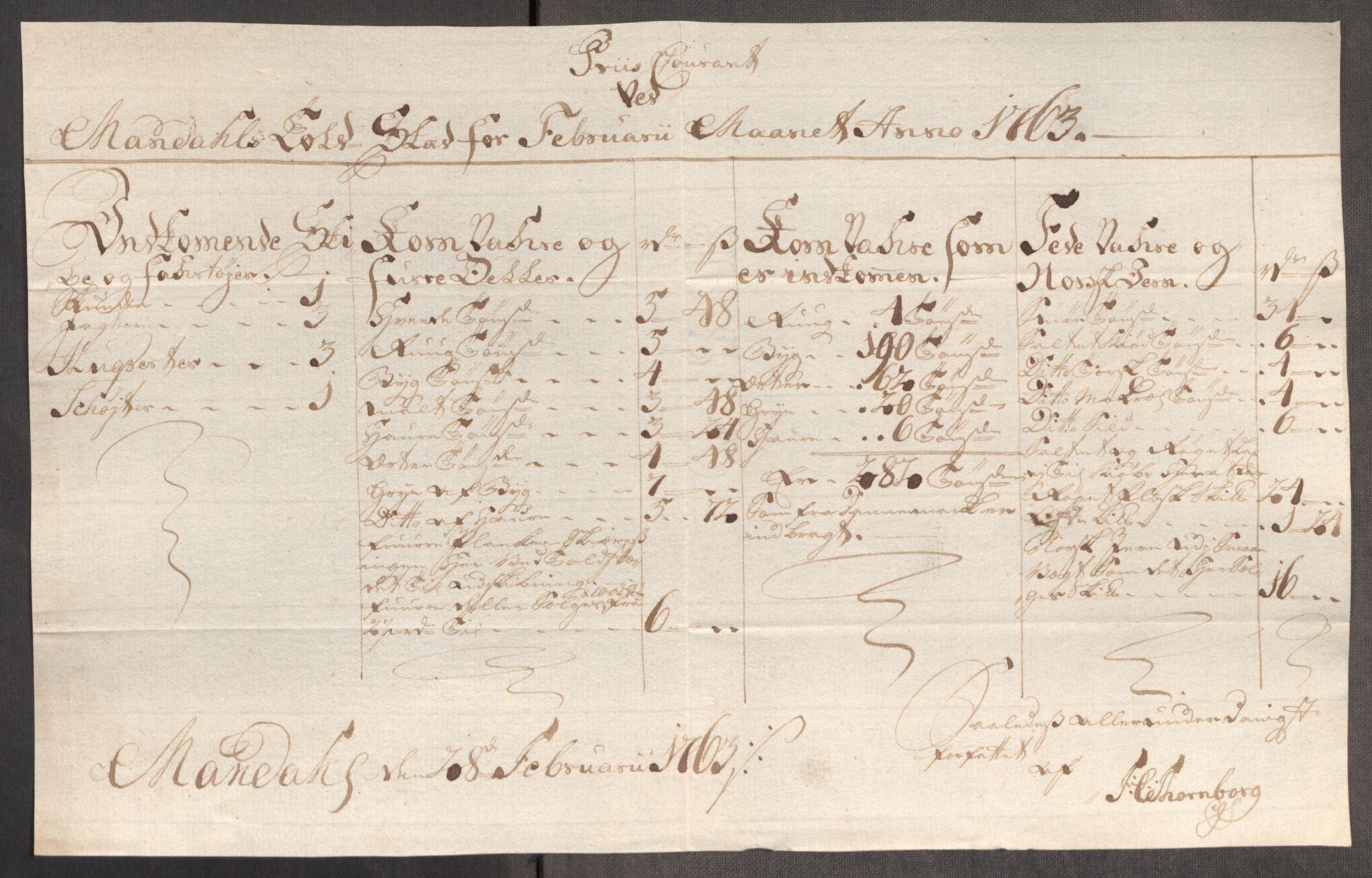 RA, Rentekammeret inntil 1814, Realistisk ordnet avdeling, Oe/L0007: [Ø1]: Priskuranter, 1761-1763, s. 737