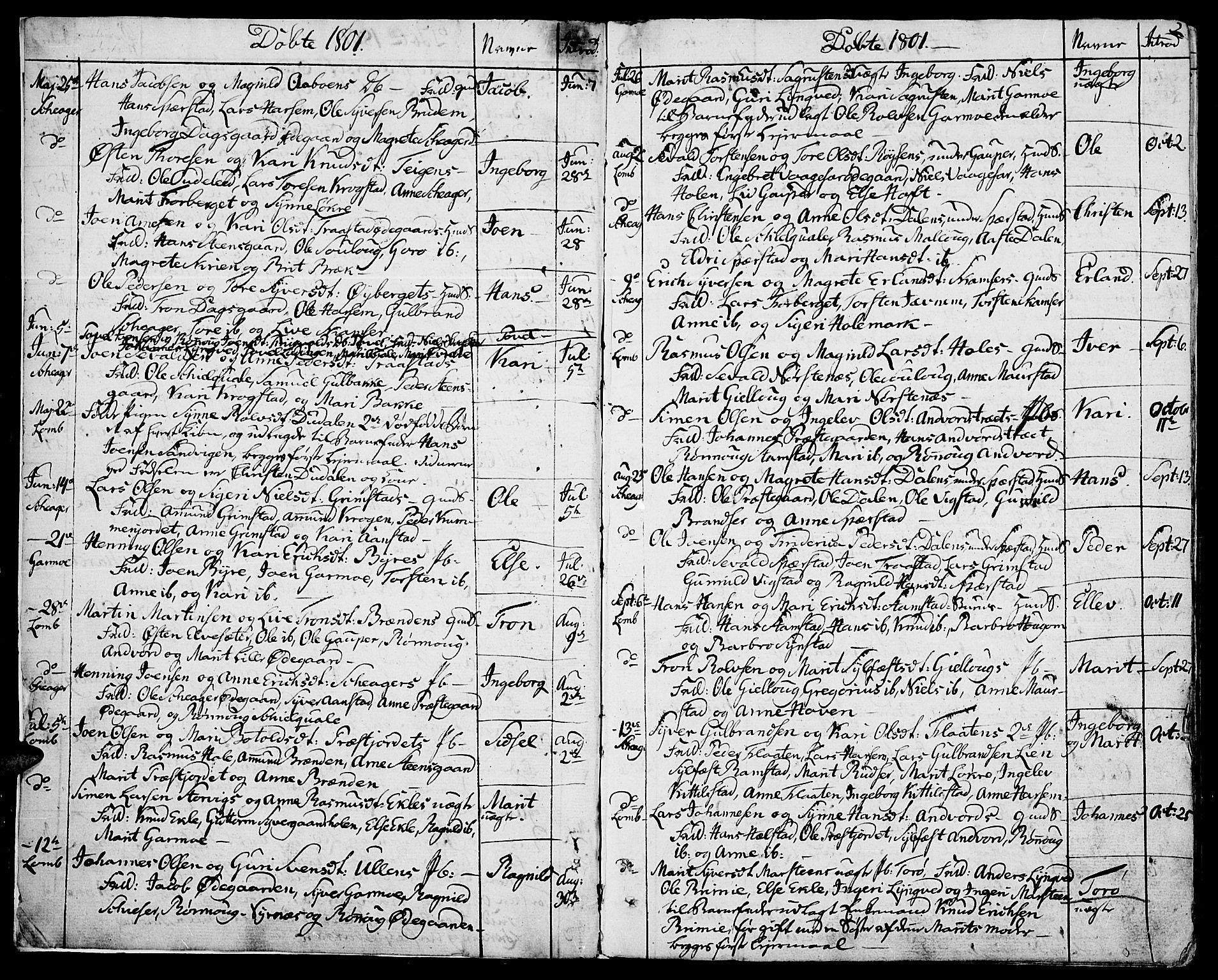 SAH, Lom prestekontor, K/L0003: Ministerialbok nr. 3, 1801-1825, s. 2