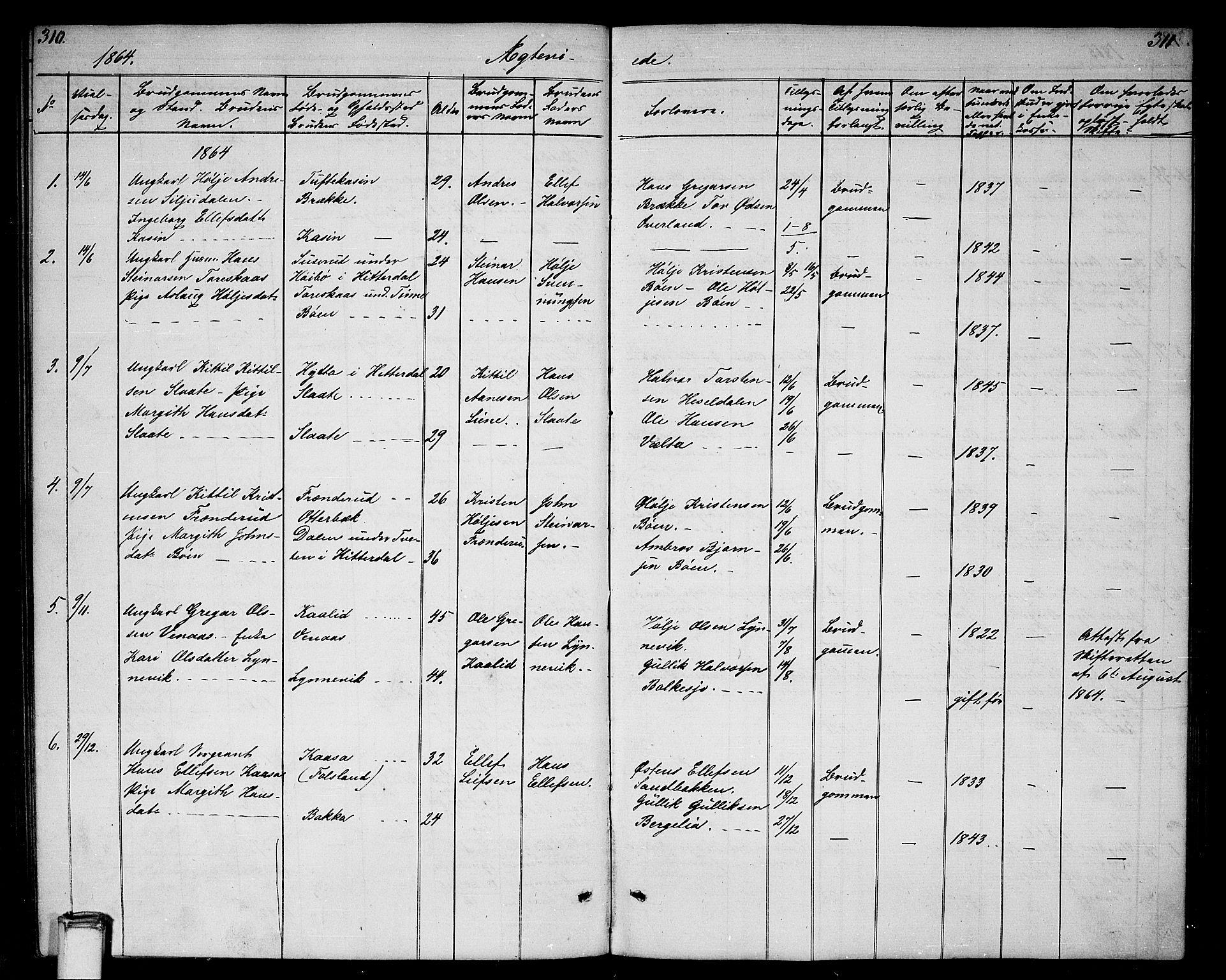 SAKO, Gransherad kirkebøker, G/Ga/L0002: Klokkerbok nr. I 2, 1854-1886, s. 310-311