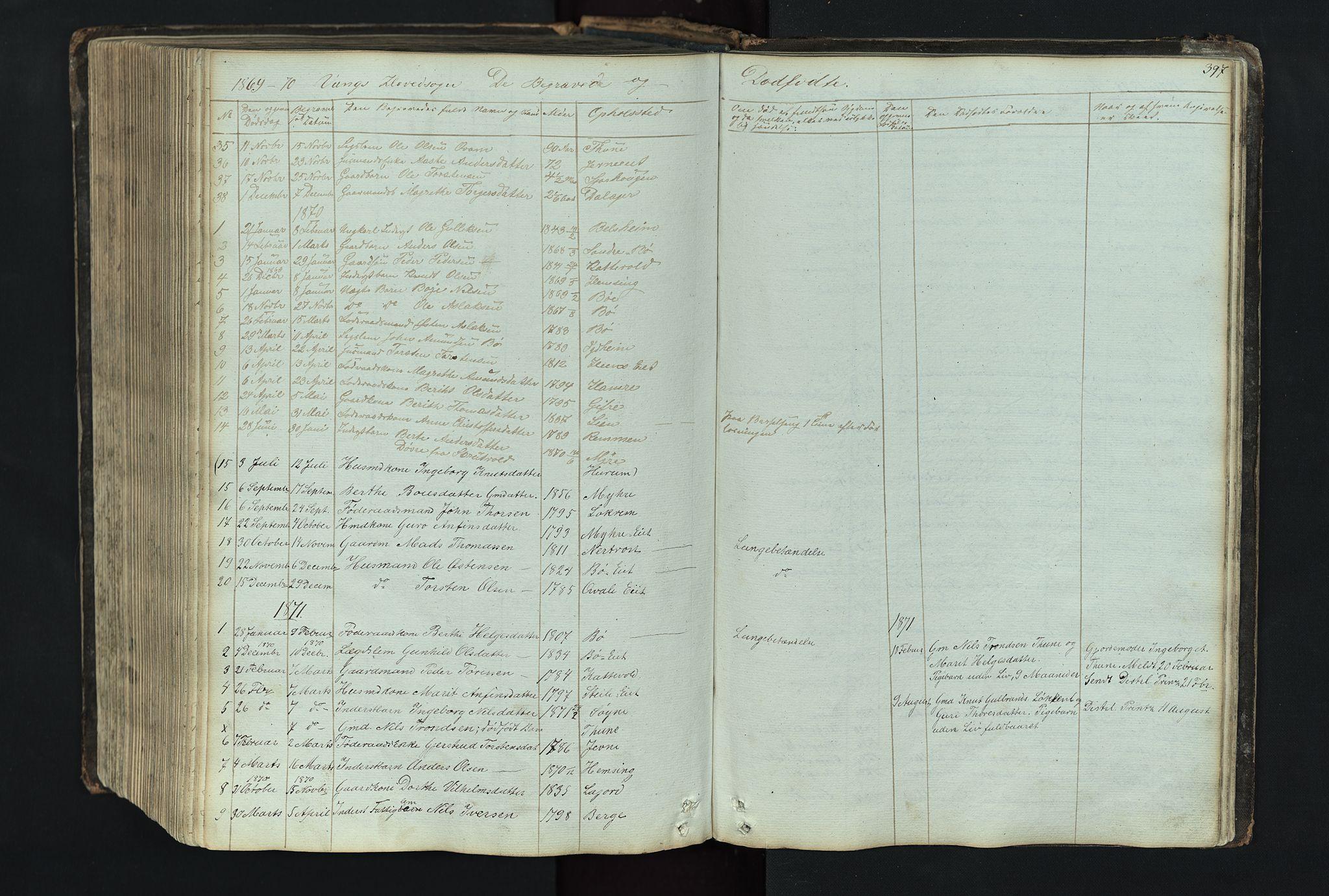 SAH, Vang prestekontor, Valdres, Klokkerbok nr. 4, 1835-1892, s. 397