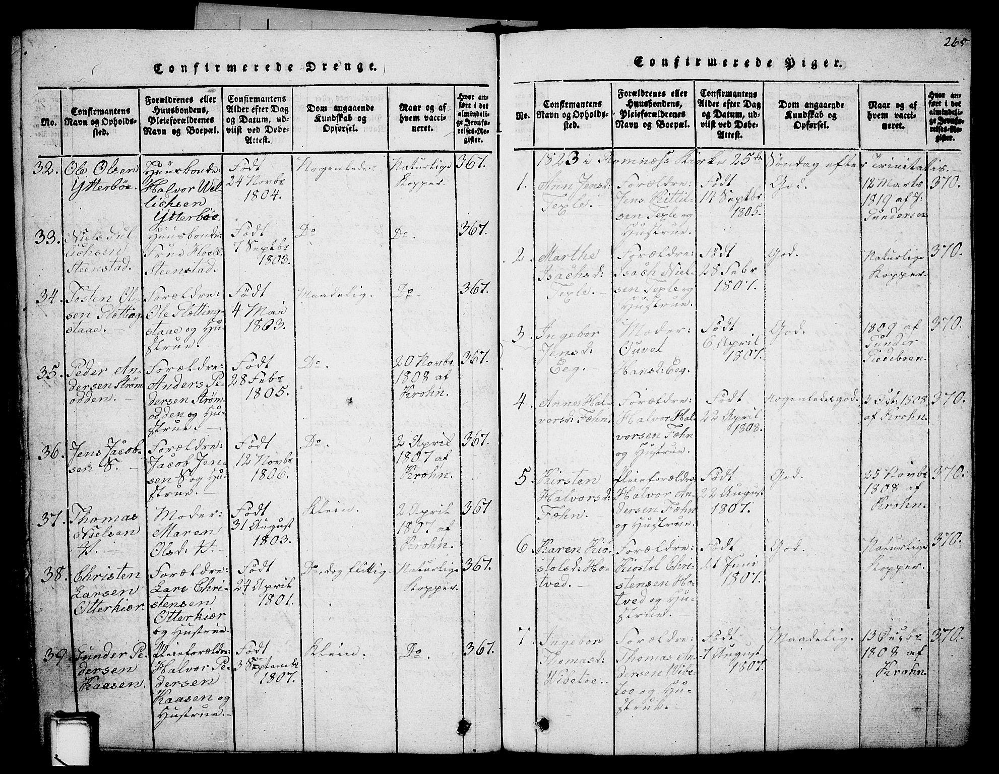 SAKO, Holla kirkebøker, G/Ga/L0001: Klokkerbok nr. I 1, 1814-1830, s. 265