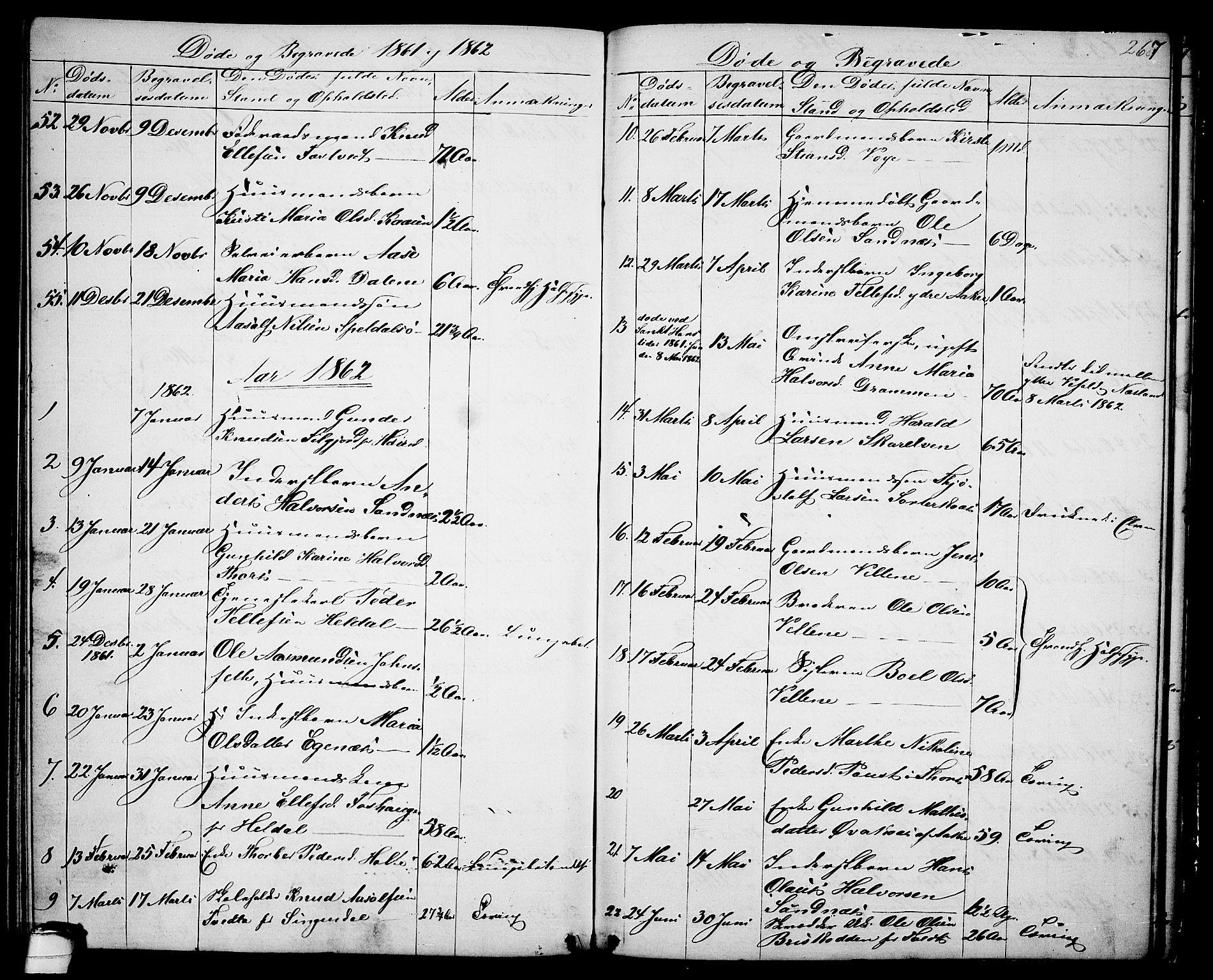 SAKO, Drangedal kirkebøker, G/Ga/L0002: Klokkerbok nr. I 2, 1856-1887, s. 267