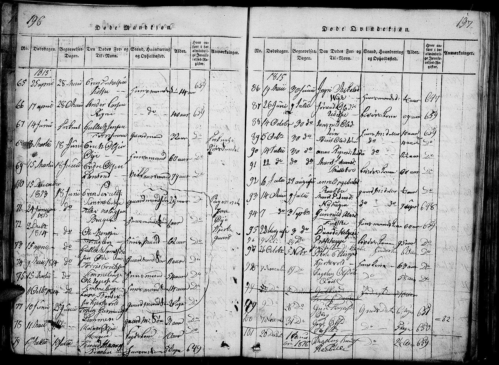 SAH, Slidre prestekontor, Ministerialbok nr. 2, 1814-1830, s. 196-197