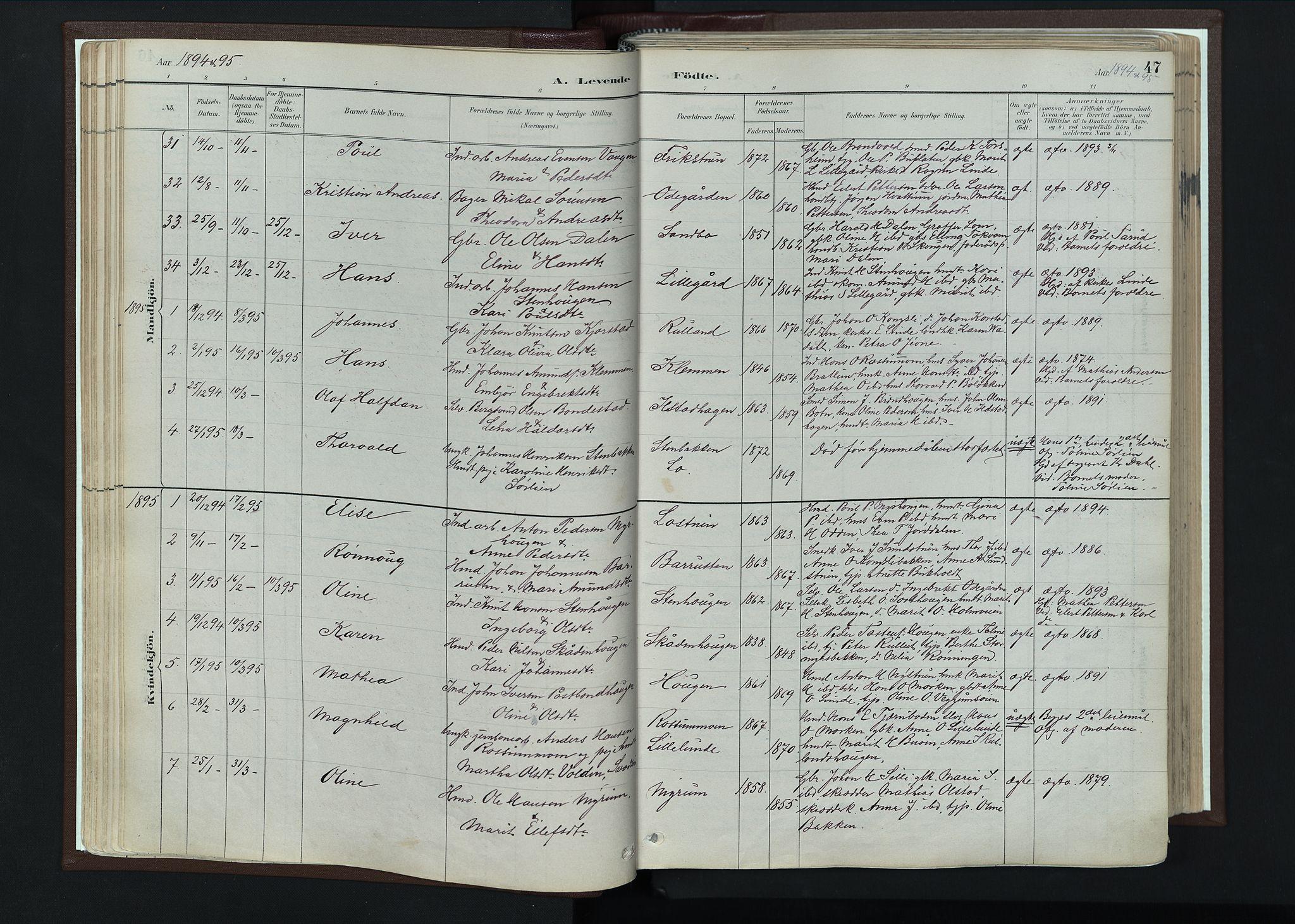 SAH, Nord-Fron prestekontor, Ministerialbok nr. 4, 1884-1914, s. 47