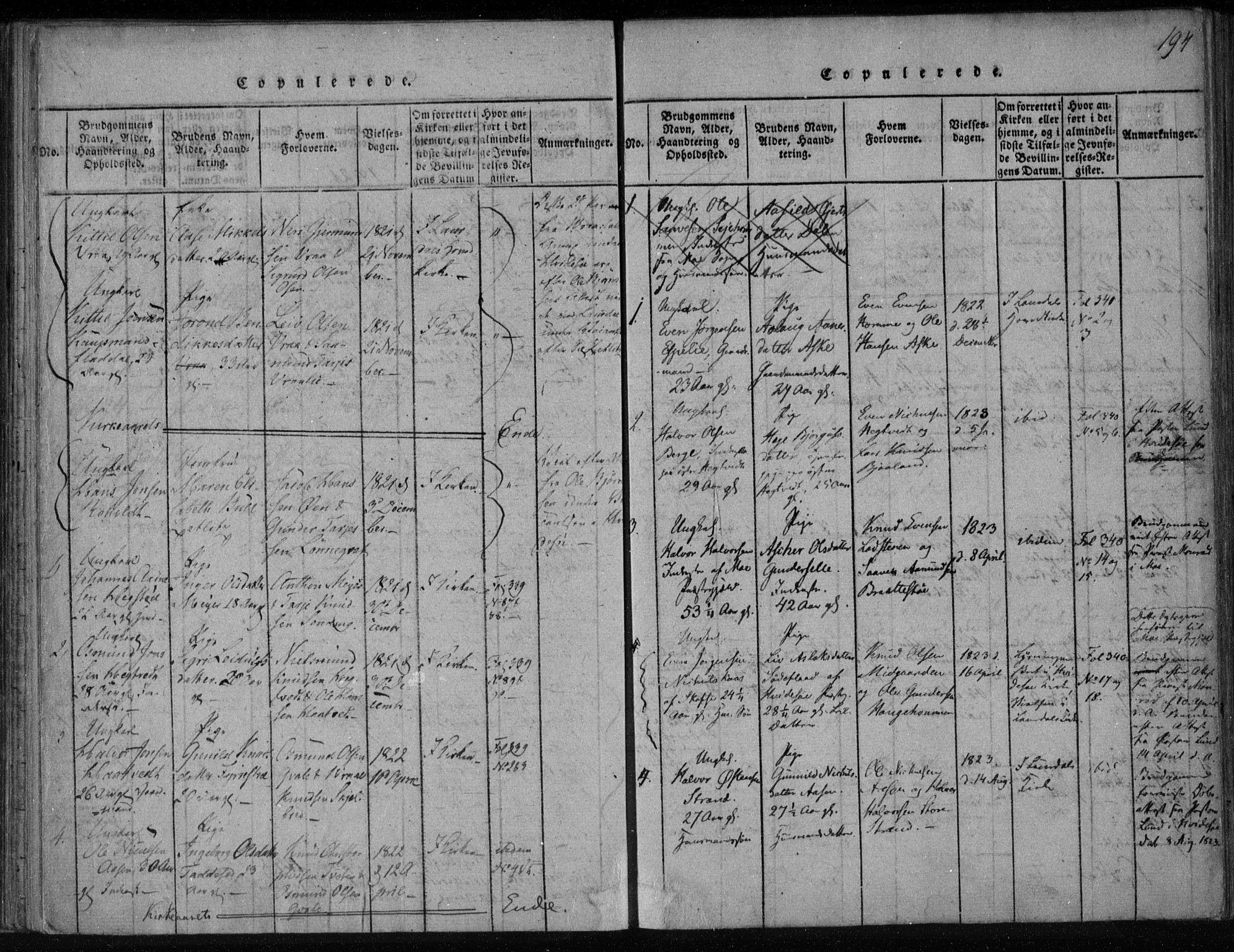 SAKO, Lårdal kirkebøker, F/Fa/L0005: Ministerialbok nr. I 5, 1815-1860, s. 194
