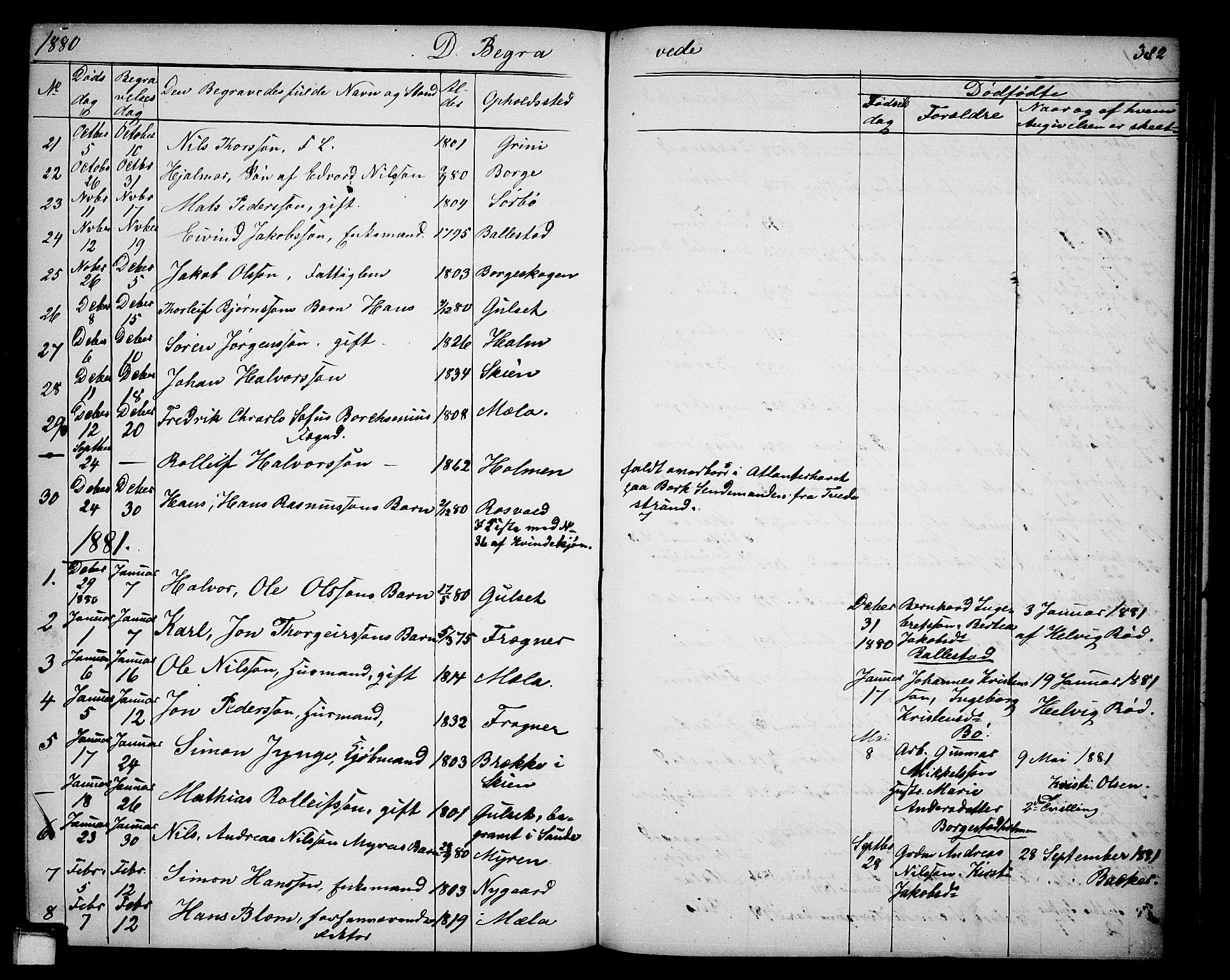 SAKO, Gjerpen kirkebøker, G/Ga/L0001: Klokkerbok nr. I 1, 1864-1882, s. 382