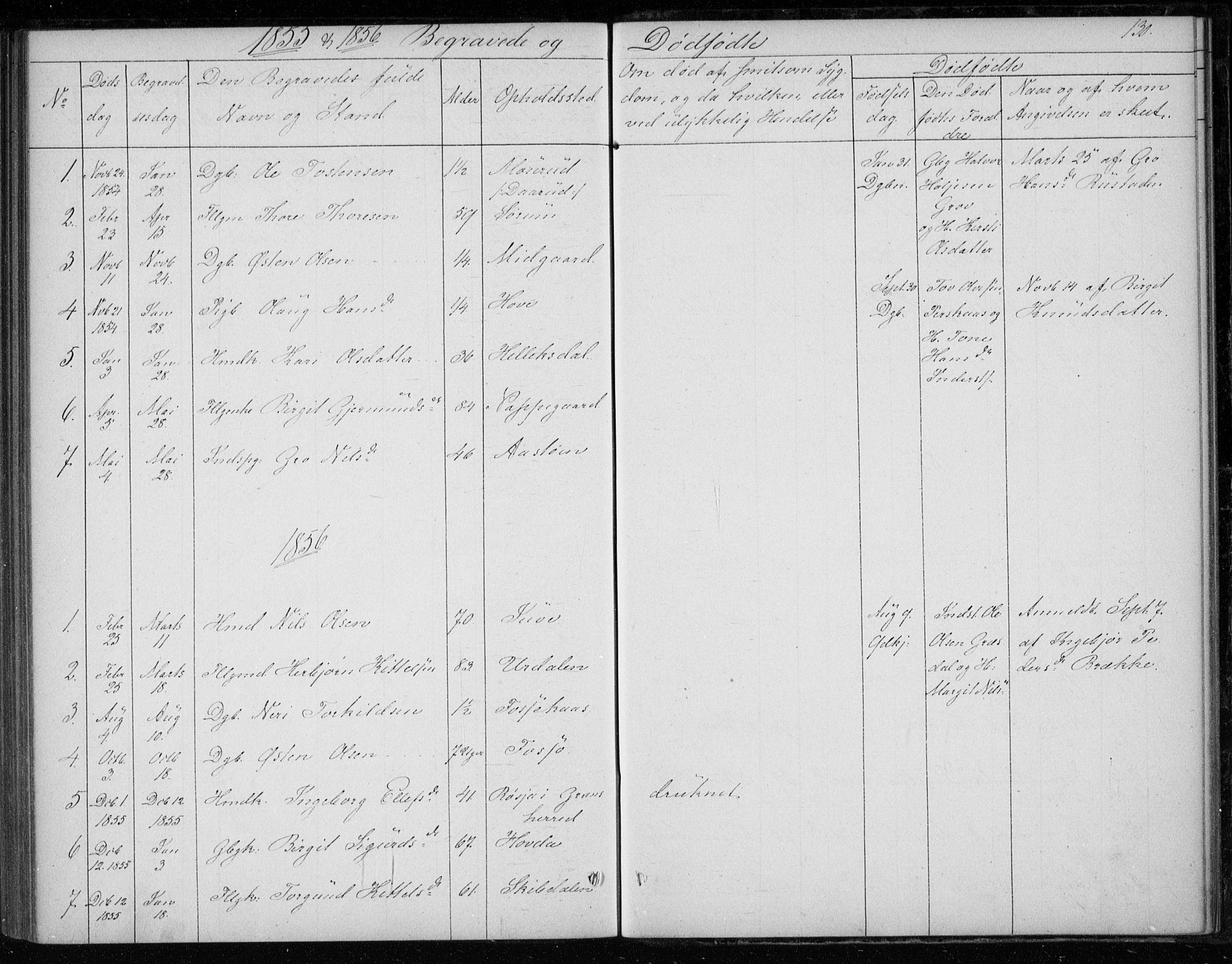 SAKO, Gransherad kirkebøker, F/Fb/L0003: Ministerialbok nr. II 3, 1844-1859, s. 130