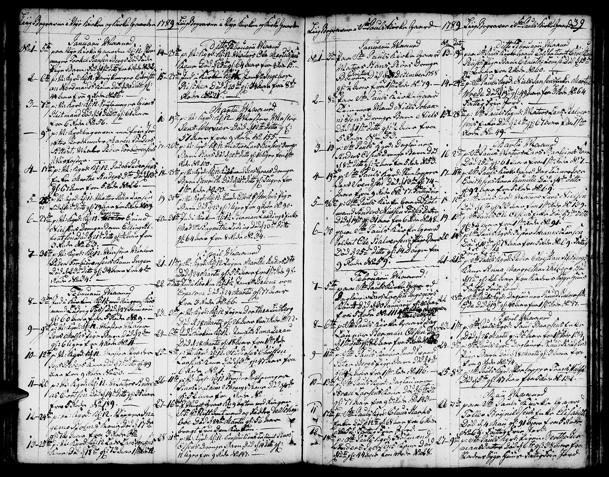 SAB, Nykirken Sokneprestembete, H/Hab: Klokkerbok nr. A 3, 1775-1820, s. 39