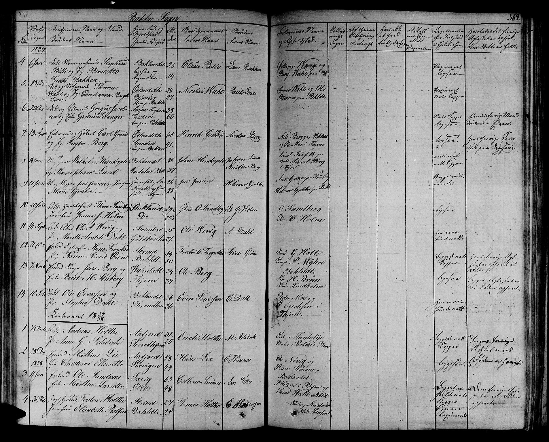 SAT, Ministerialprotokoller, klokkerbøker og fødselsregistre - Sør-Trøndelag, 606/L0287: Ministerialbok nr. 606A04 /2, 1826-1840, s. 369