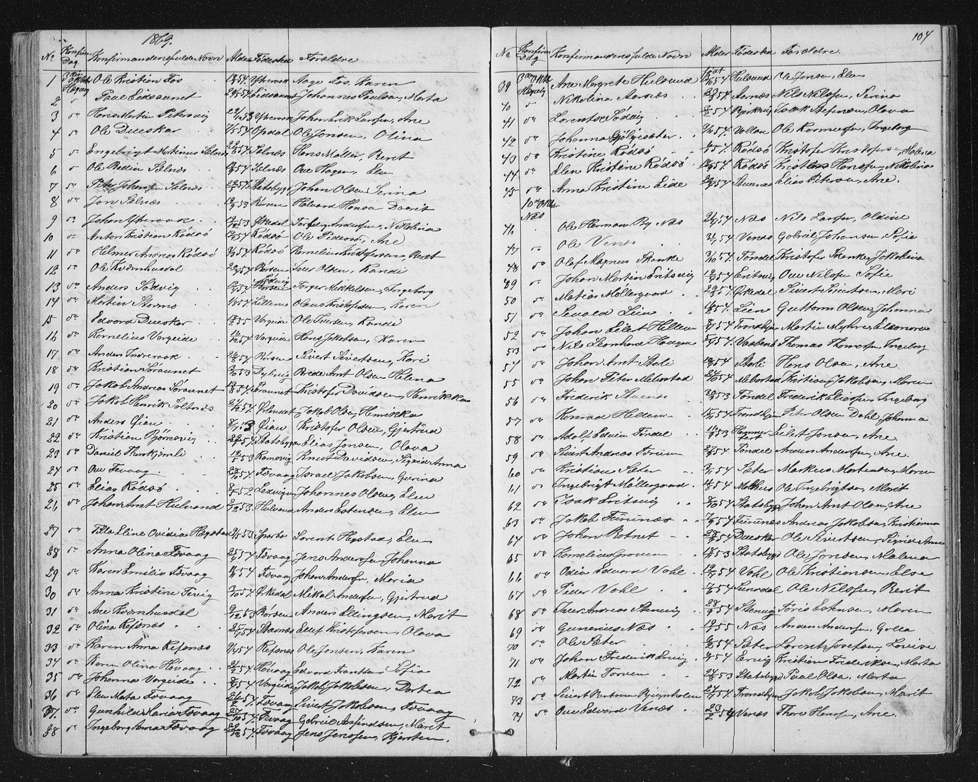 SAT, Ministerialprotokoller, klokkerbøker og fødselsregistre - Sør-Trøndelag, 651/L0647: Klokkerbok nr. 651C01, 1866-1914, s. 104