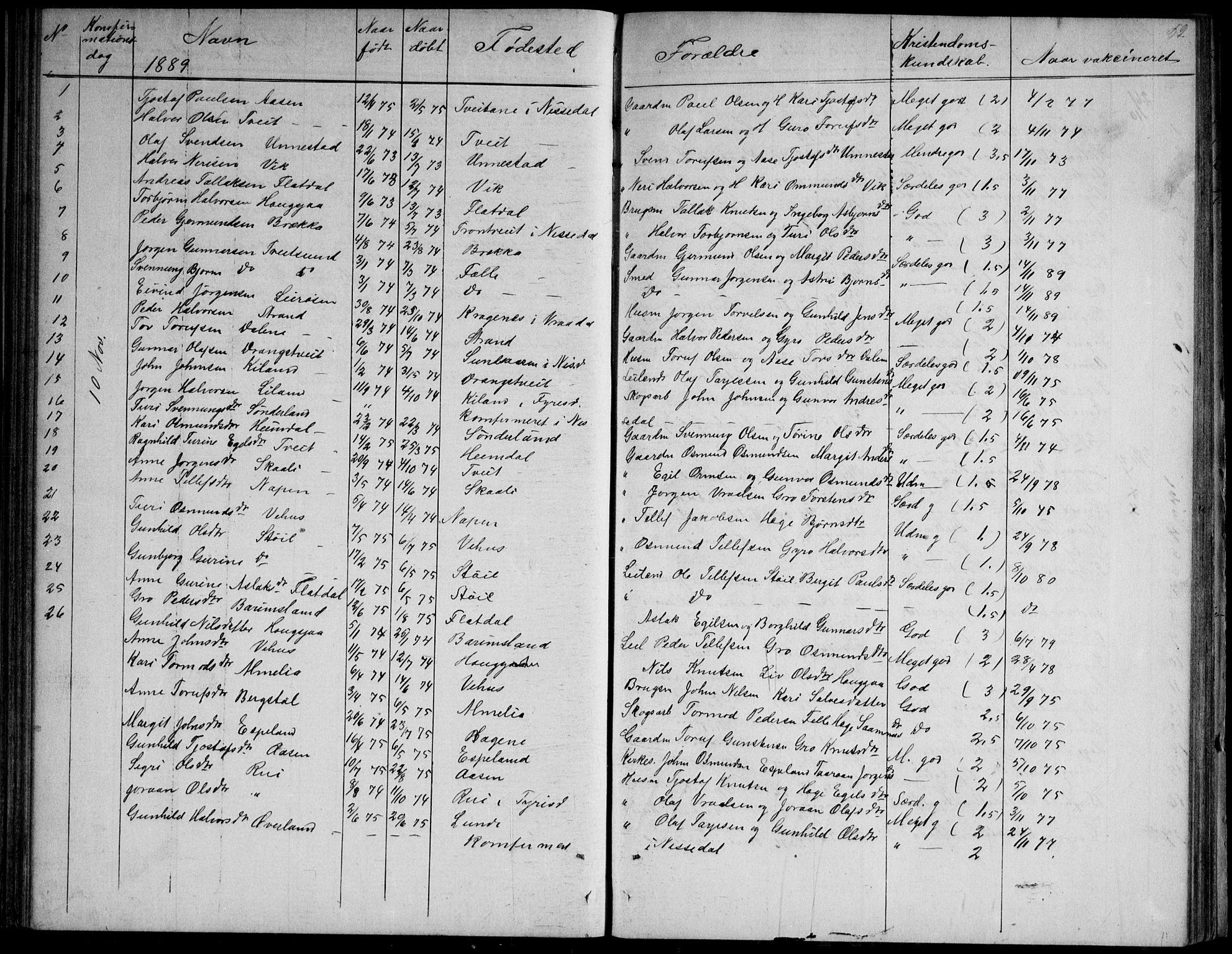 SAKO, Nissedal kirkebøker, G/Gb/L0002: Klokkerbok nr. II 2, 1863-1892, s. 52