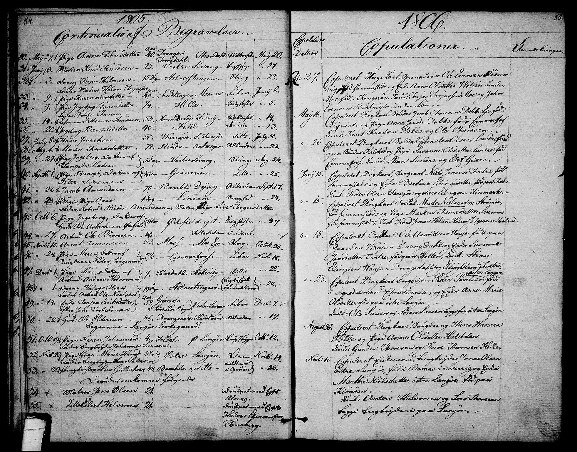 SAKO, Sannidal kirkebøker, F/Fa/L0003: Ministerialbok nr. 3, 1803-1813, s. 54-55