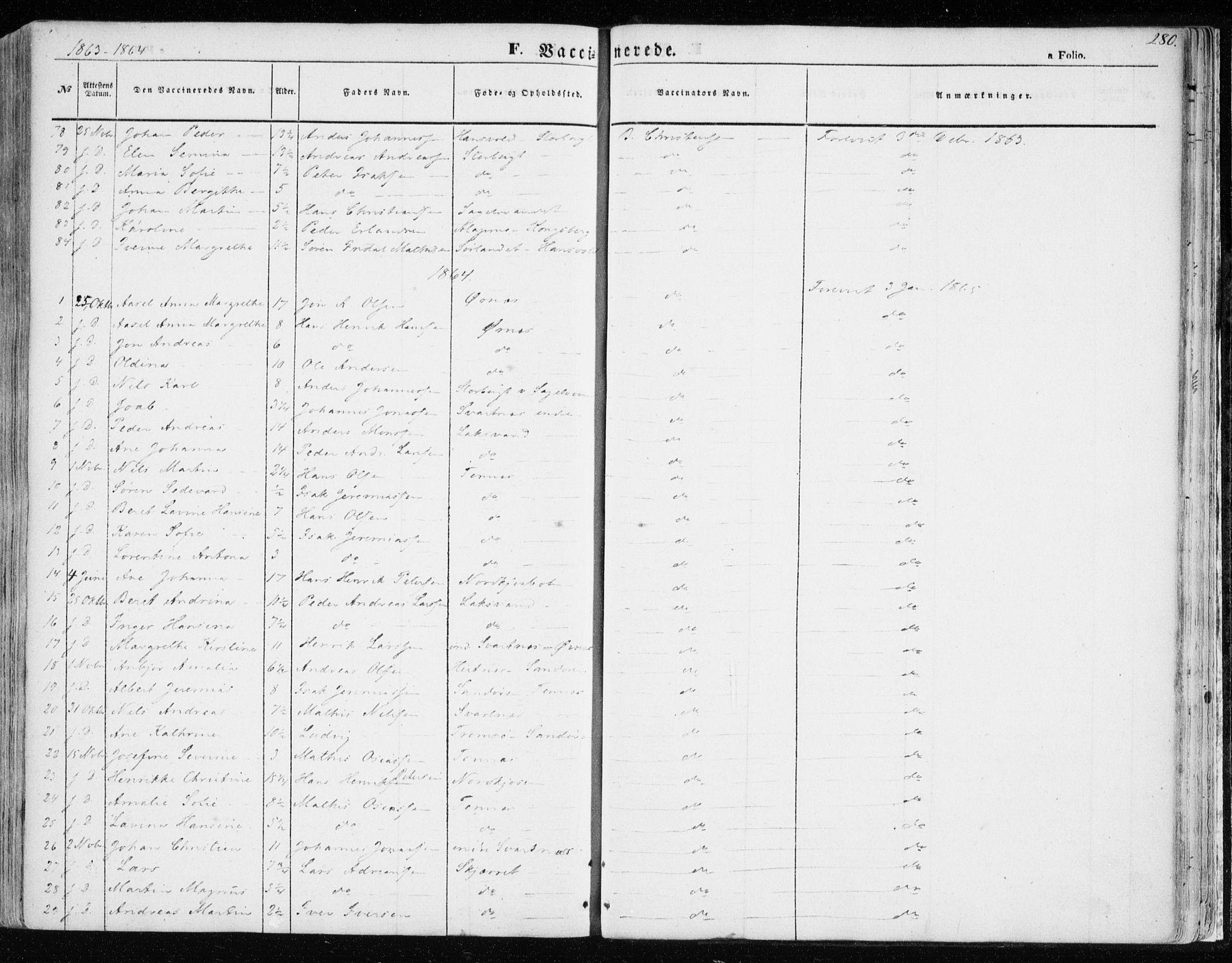 SATØ, Balsfjord sokneprestembete, Ministerialbok nr. 3, 1856-1870, s. 280