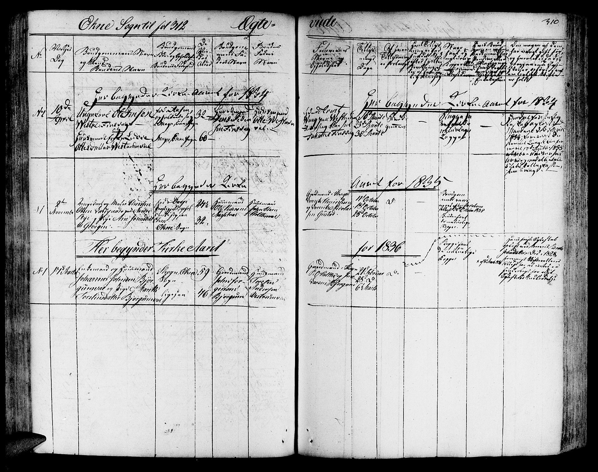 SAT, Ministerialprotokoller, klokkerbøker og fødselsregistre - Nord-Trøndelag, 717/L0152: Ministerialbok nr. 717A05 /2, 1828-1836, s. 310