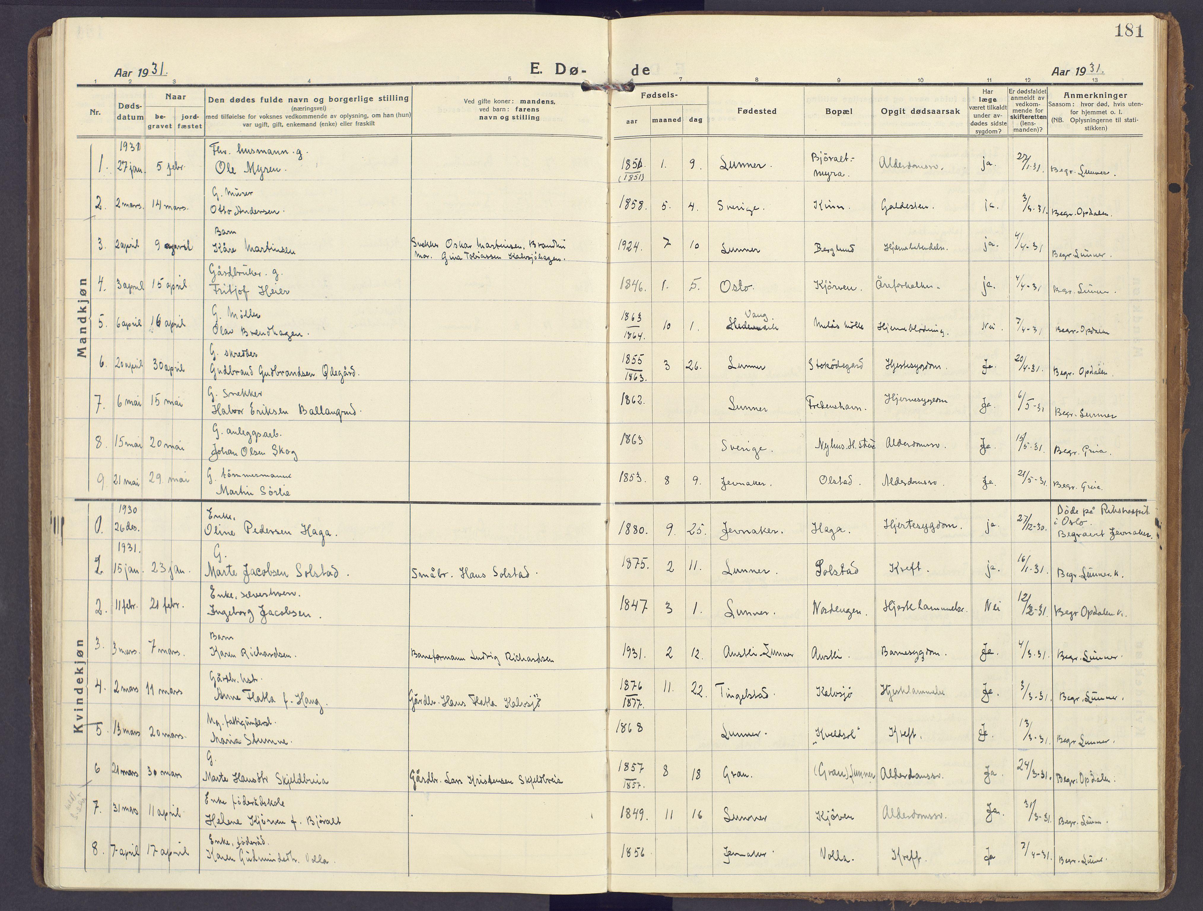 SAH, Lunner prestekontor, H/Ha/Haa/L0002: Ministerialbok nr. 2, 1922-1931, s. 181