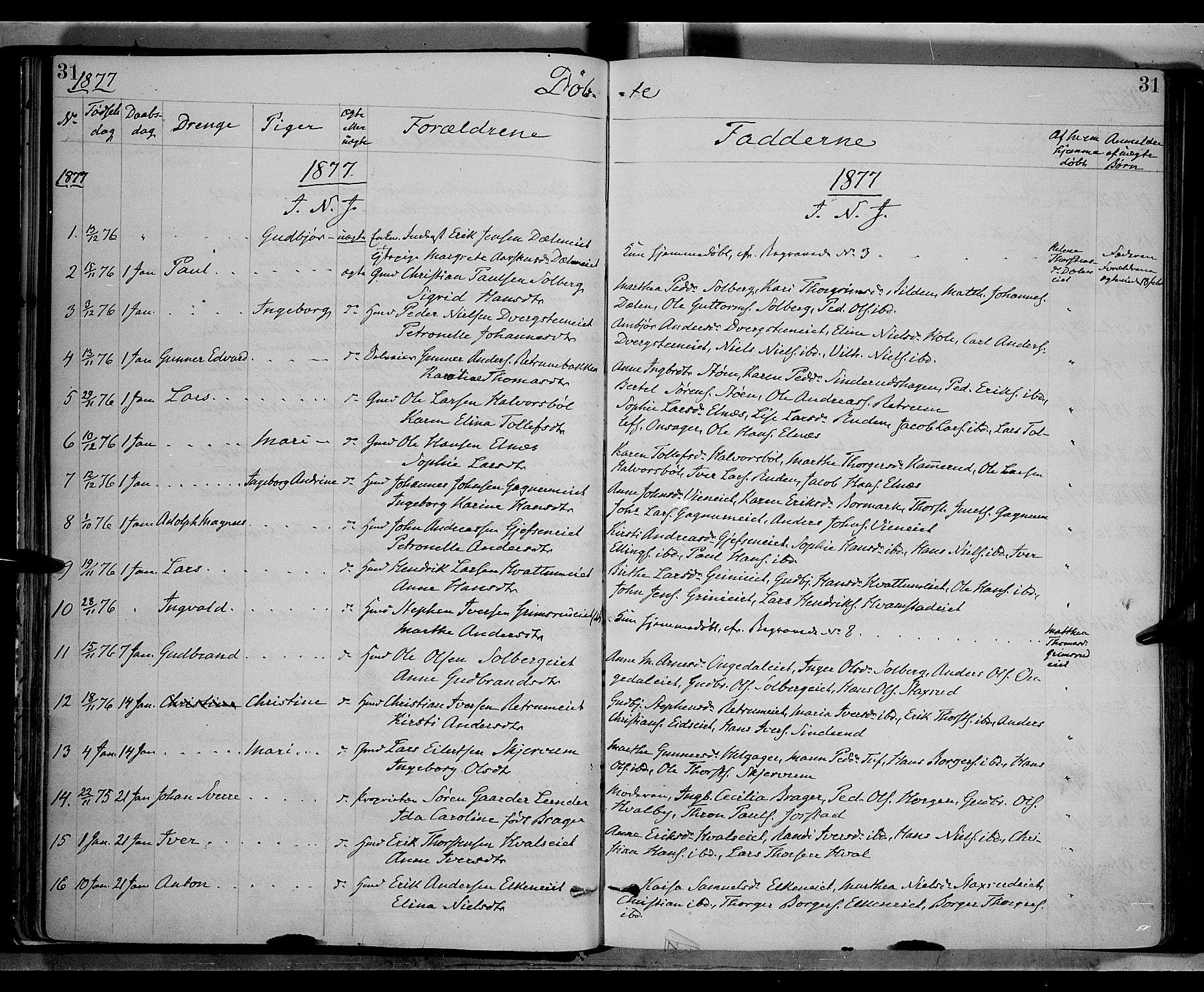 SAH, Gran prestekontor, Ministerialbok nr. 13, 1875-1879, s. 31