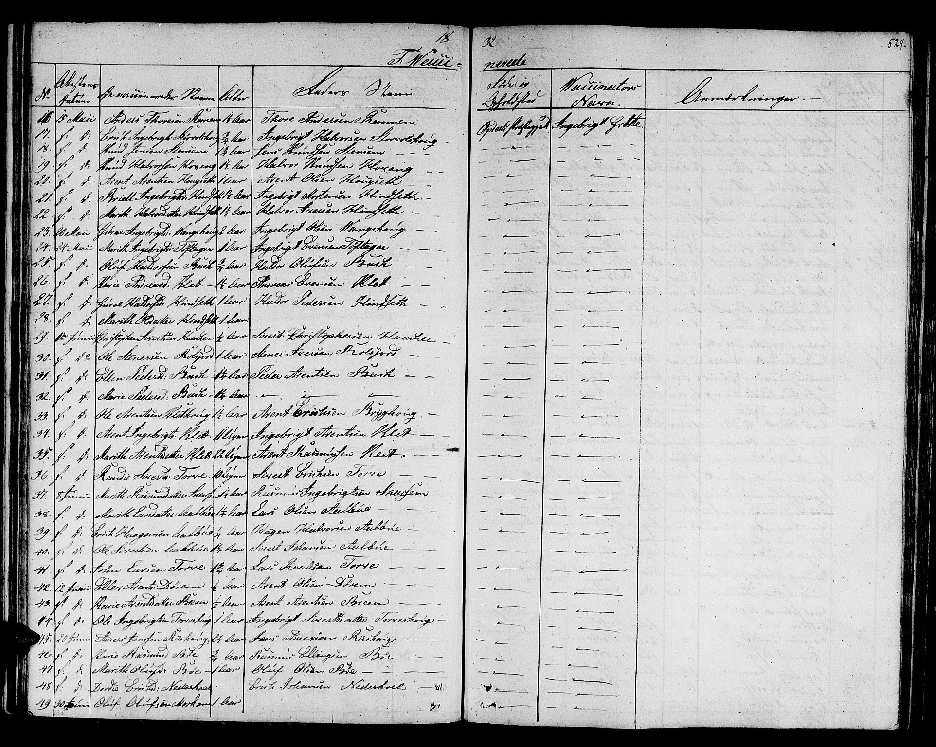 SAT, Ministerialprotokoller, klokkerbøker og fødselsregistre - Sør-Trøndelag, 678/L0897: Ministerialbok nr. 678A06-07, 1821-1847, s. 529