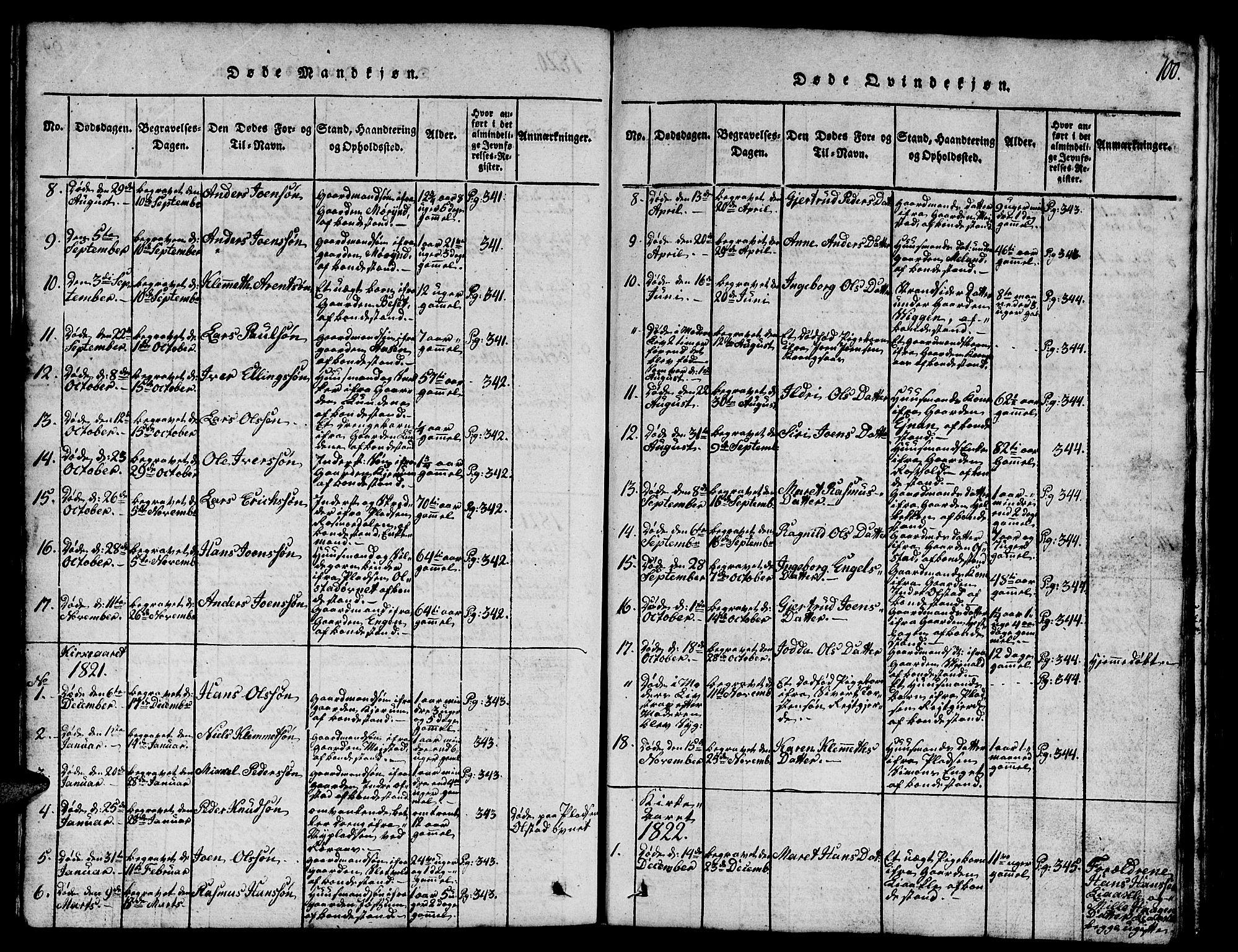 SAT, Ministerialprotokoller, klokkerbøker og fødselsregistre - Sør-Trøndelag, 665/L0776: Klokkerbok nr. 665C01, 1817-1837, s. 100