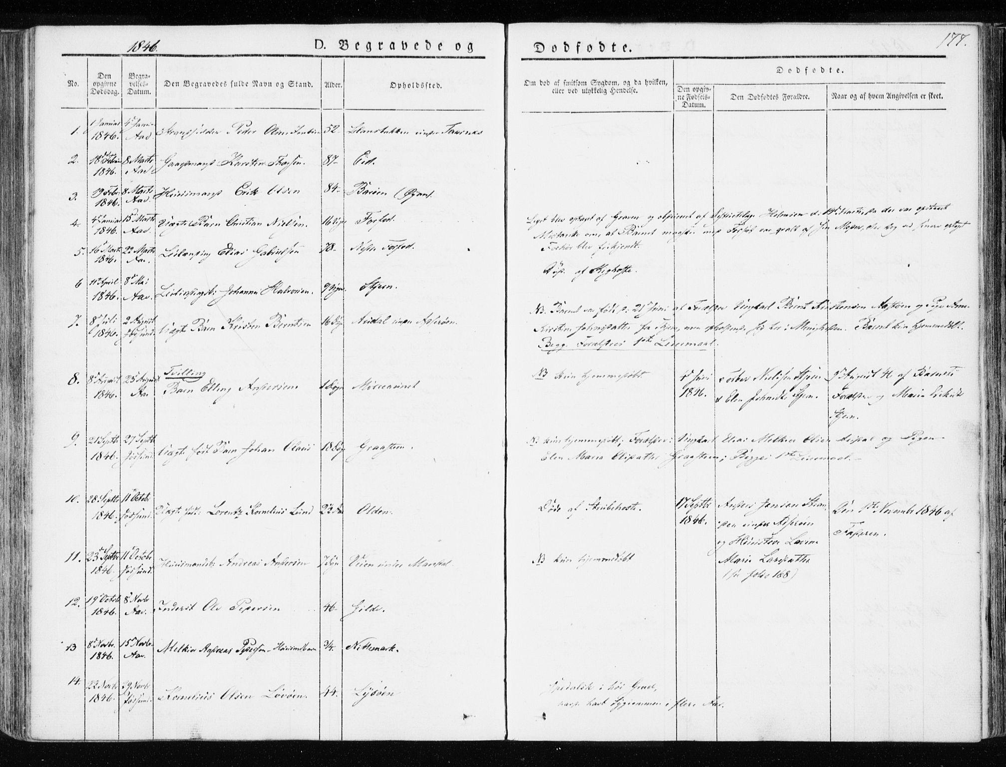 SAT, Ministerialprotokoller, klokkerbøker og fødselsregistre - Sør-Trøndelag, 655/L0676: Ministerialbok nr. 655A05, 1830-1847, s. 177