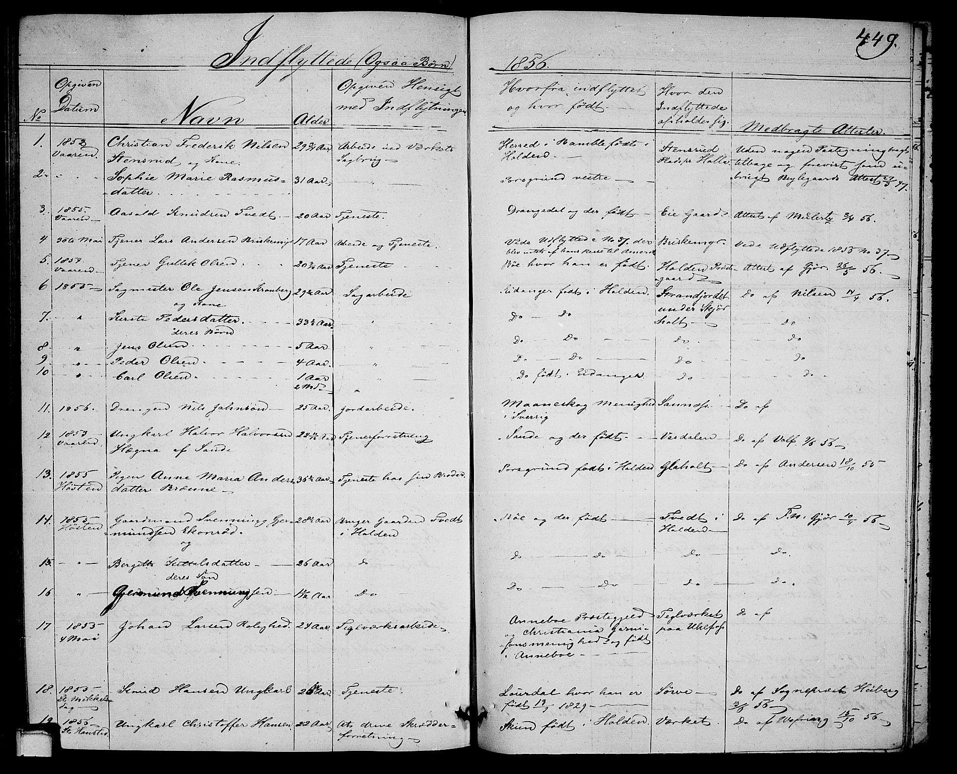 SAKO, Holla kirkebøker, G/Ga/L0003: Klokkerbok nr. I 3, 1849-1866, s. 449